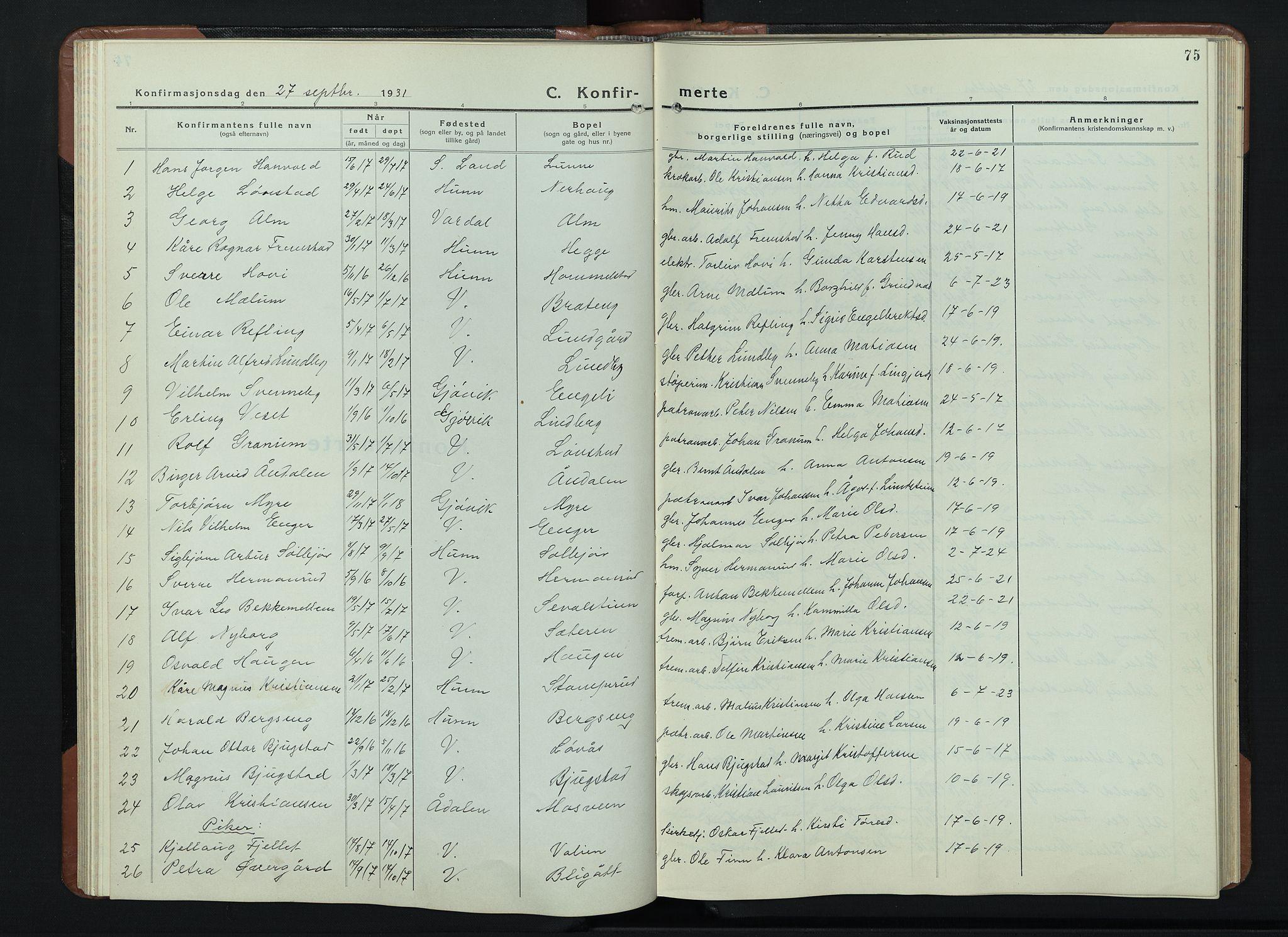 SAH, Vardal prestekontor, H/Ha/Hab/L0018: Klokkerbok nr. 18, 1931-1951, s. 75