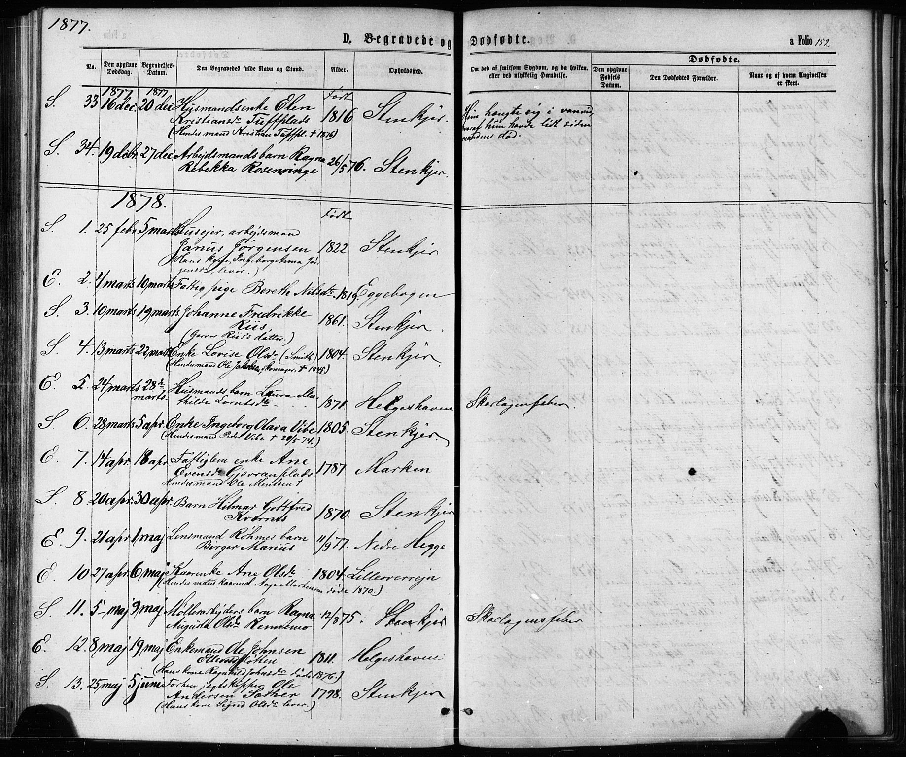 SAT, Ministerialprotokoller, klokkerbøker og fødselsregistre - Nord-Trøndelag, 739/L0370: Ministerialbok nr. 739A02, 1868-1881, s. 152