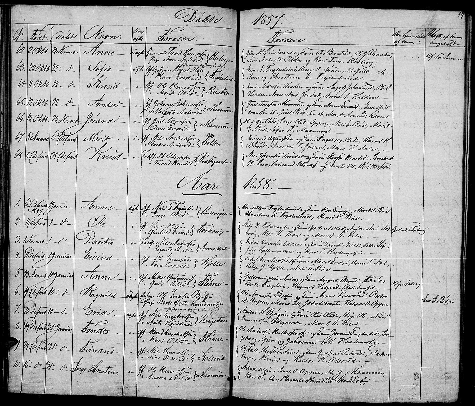 SAH, Nord-Aurdal prestekontor, Klokkerbok nr. 2, 1842-1877, s. 54