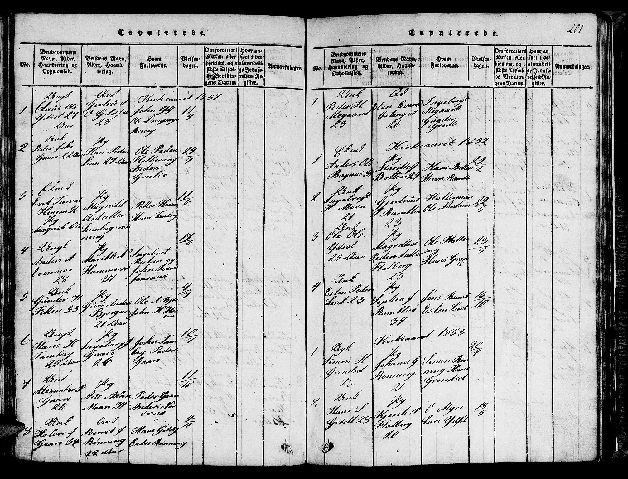 SAT, Ministerialprotokoller, klokkerbøker og fødselsregistre - Sør-Trøndelag, 685/L0976: Klokkerbok nr. 685C01, 1817-1878, s. 201