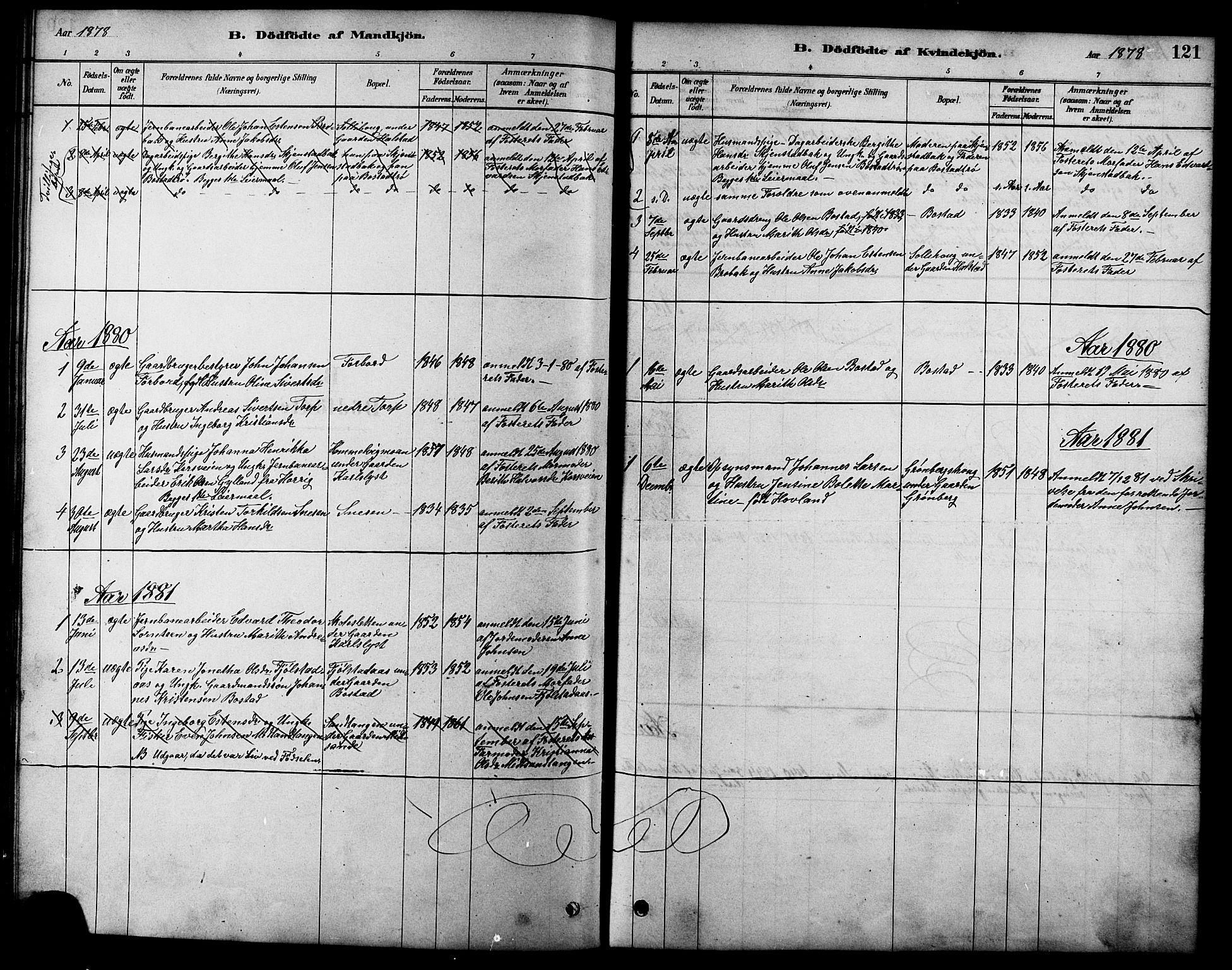 SAT, Ministerialprotokoller, klokkerbøker og fødselsregistre - Sør-Trøndelag, 616/L0423: Klokkerbok nr. 616C06, 1878-1903, s. 121