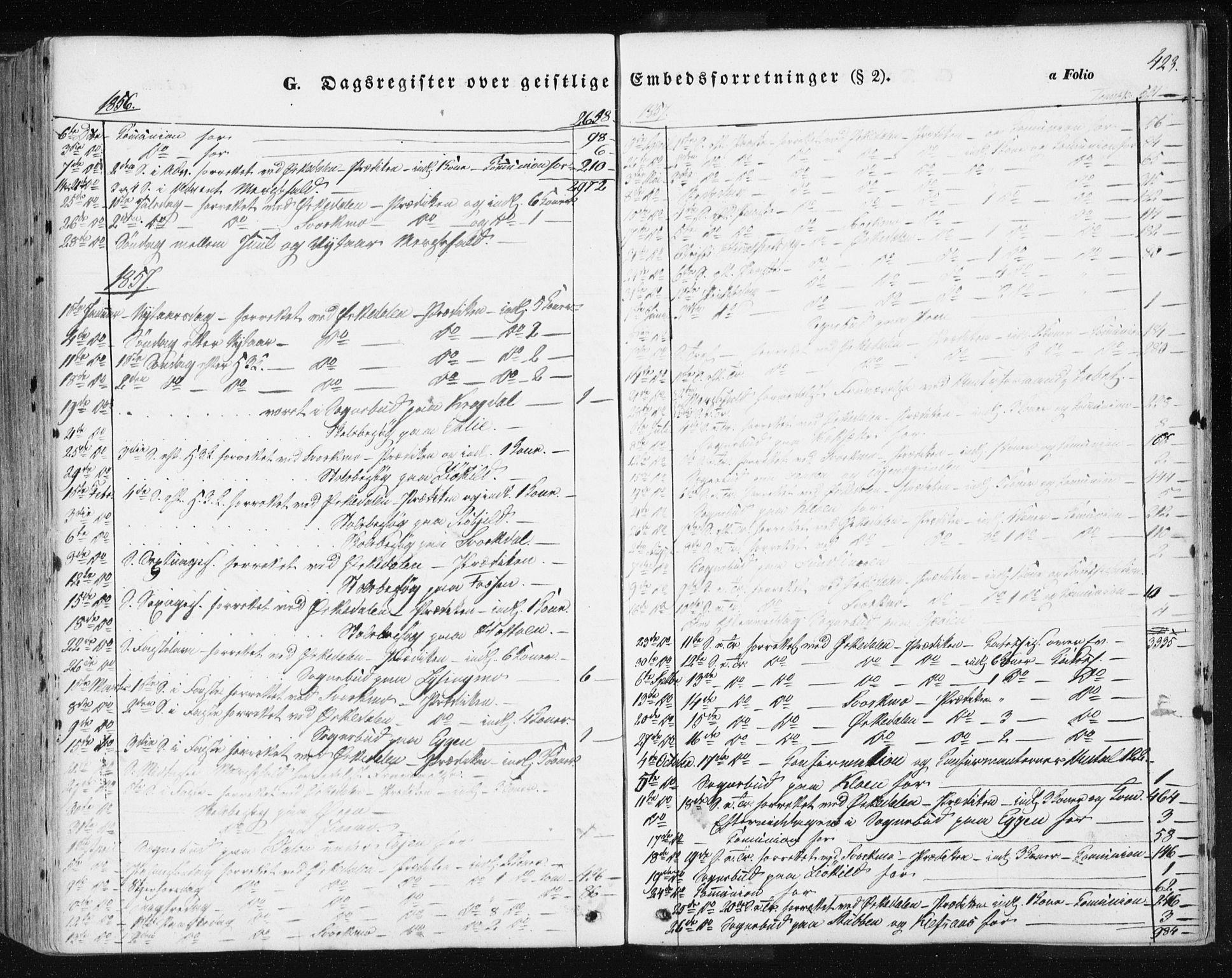 SAT, Ministerialprotokoller, klokkerbøker og fødselsregistre - Sør-Trøndelag, 668/L0806: Ministerialbok nr. 668A06, 1854-1869, s. 423