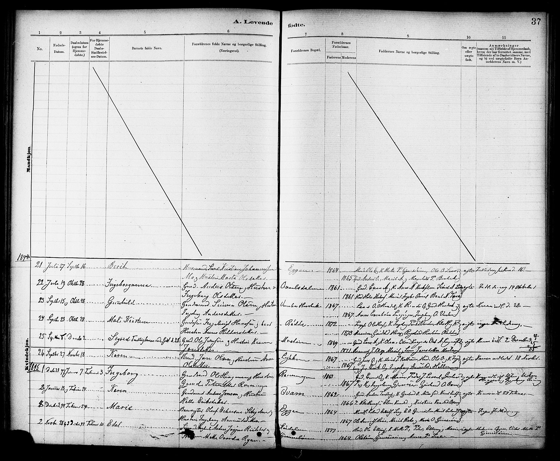 SAT, Ministerialprotokoller, klokkerbøker og fødselsregistre - Sør-Trøndelag, 691/L1094: Klokkerbok nr. 691C05, 1879-1911, s. 37