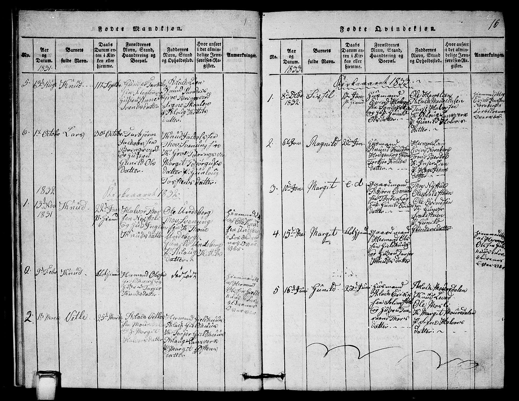 SAKO, Vinje kirkebøker, G/Gb/L0001: Klokkerbok nr. II 1, 1814-1843, s. 16