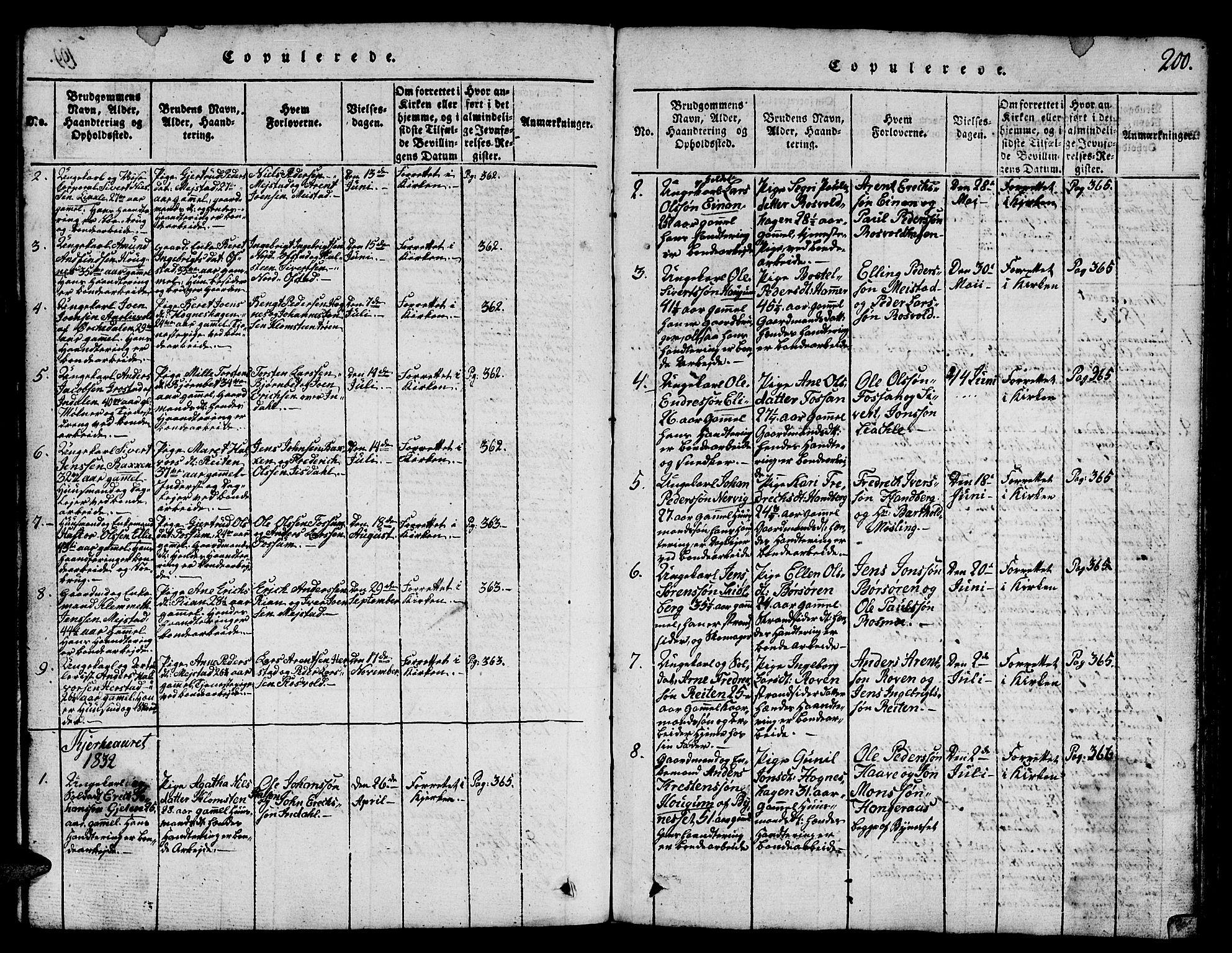 SAT, Ministerialprotokoller, klokkerbøker og fødselsregistre - Sør-Trøndelag, 665/L0776: Klokkerbok nr. 665C01, 1817-1837, s. 200