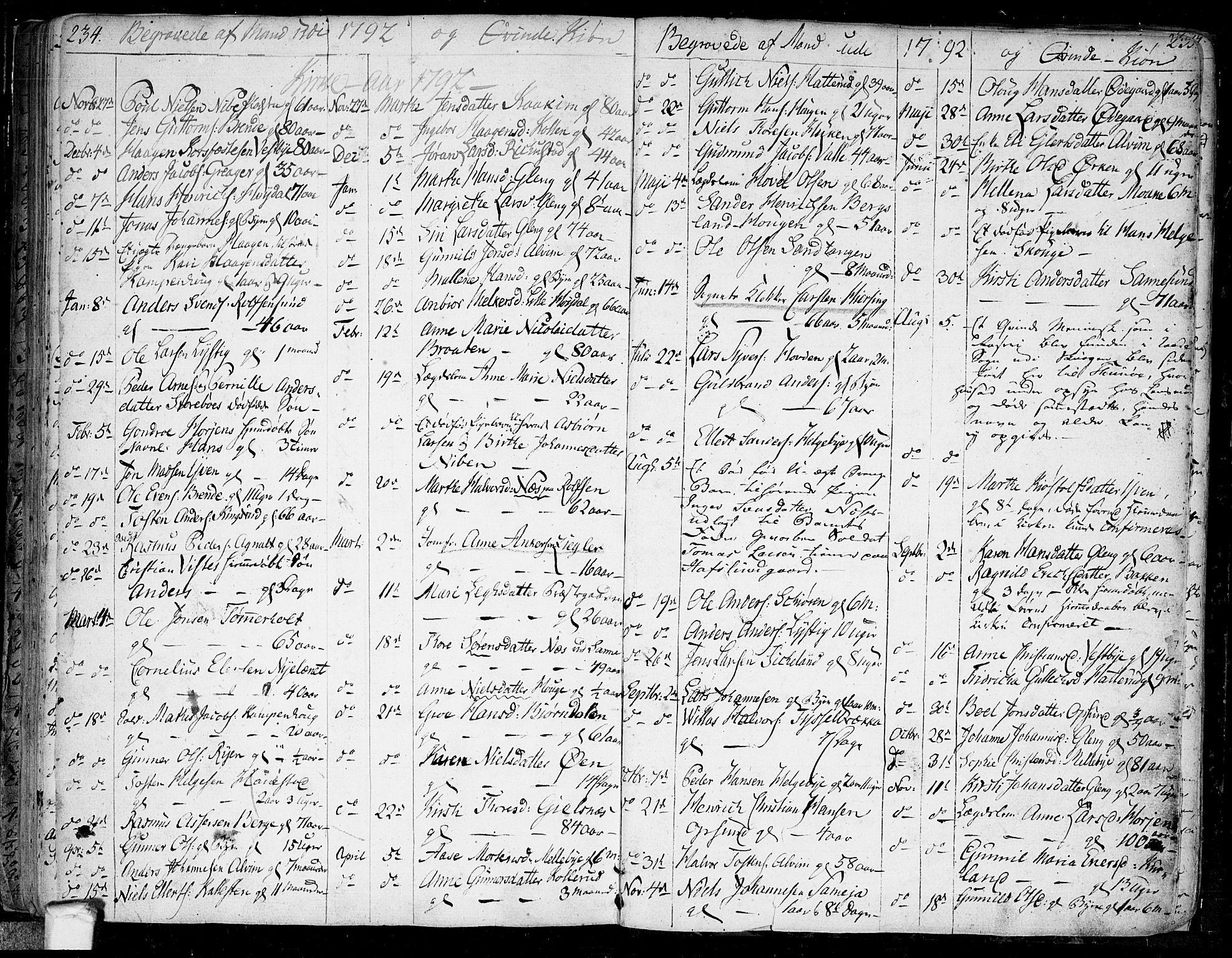SAO, Tune prestekontor Kirkebøker, F/Fa/L0003: Ministerialbok nr. 3, 1781-1796, s. 234-235
