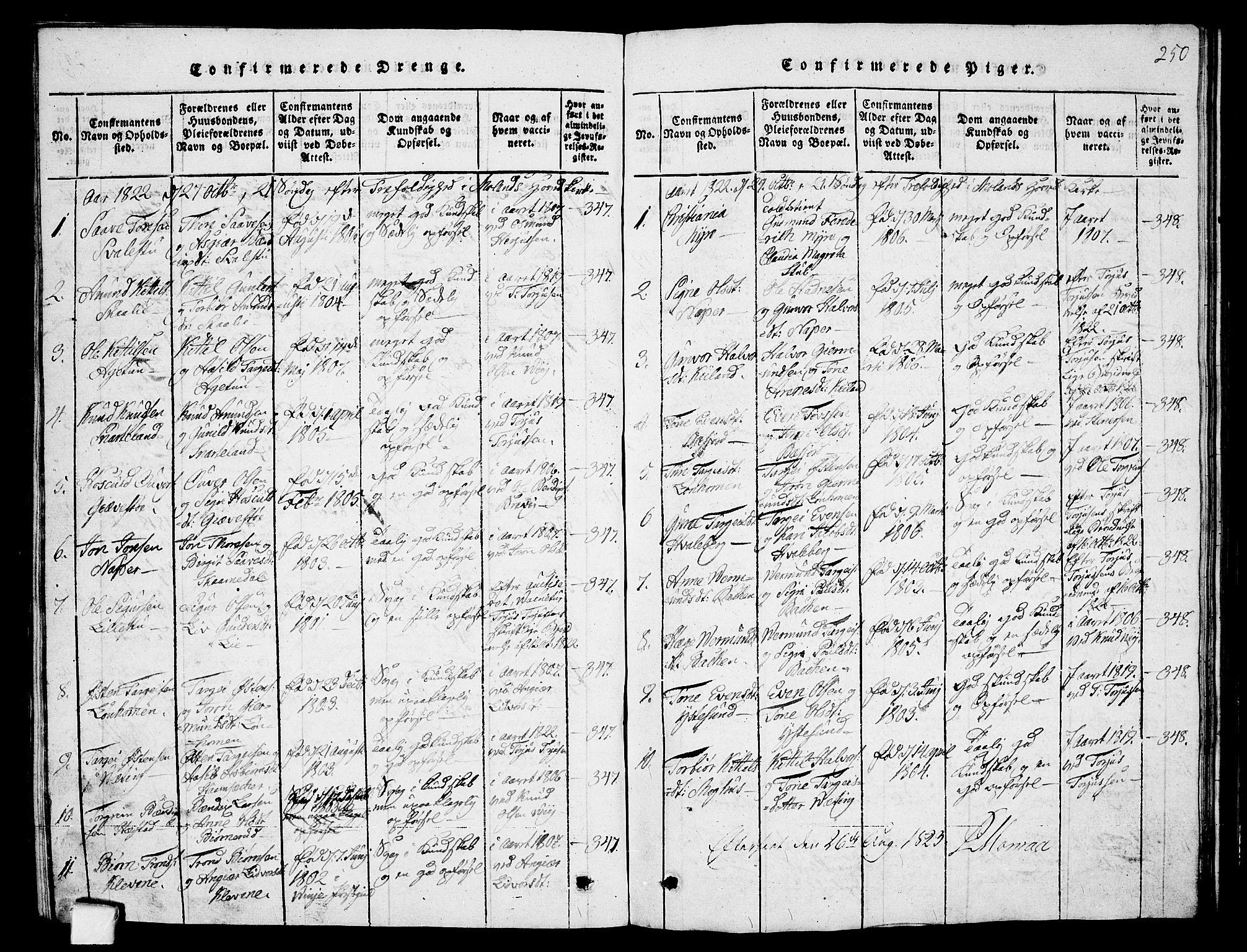 SAKO, Fyresdal kirkebøker, G/Ga/L0001: Klokkerbok nr. I 1, 1816-1840, s. 250