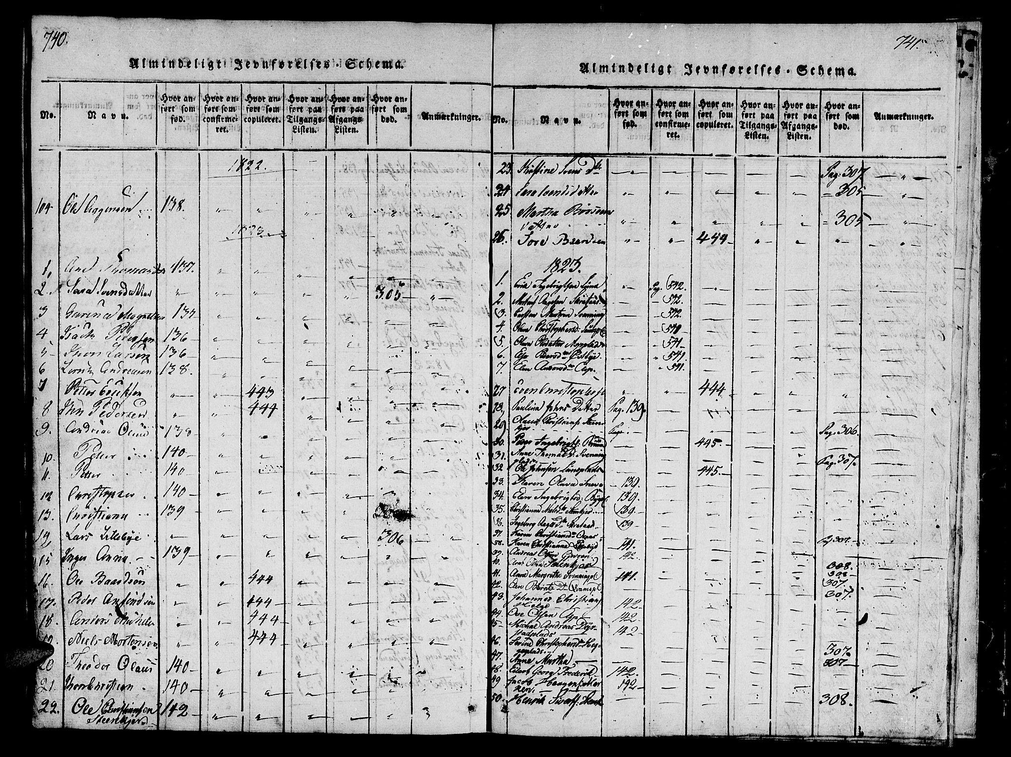SAT, Ministerialprotokoller, klokkerbøker og fødselsregistre - Nord-Trøndelag, 746/L0441: Ministerialbok nr. 736A03 /3, 1816-1827, s. 740-741