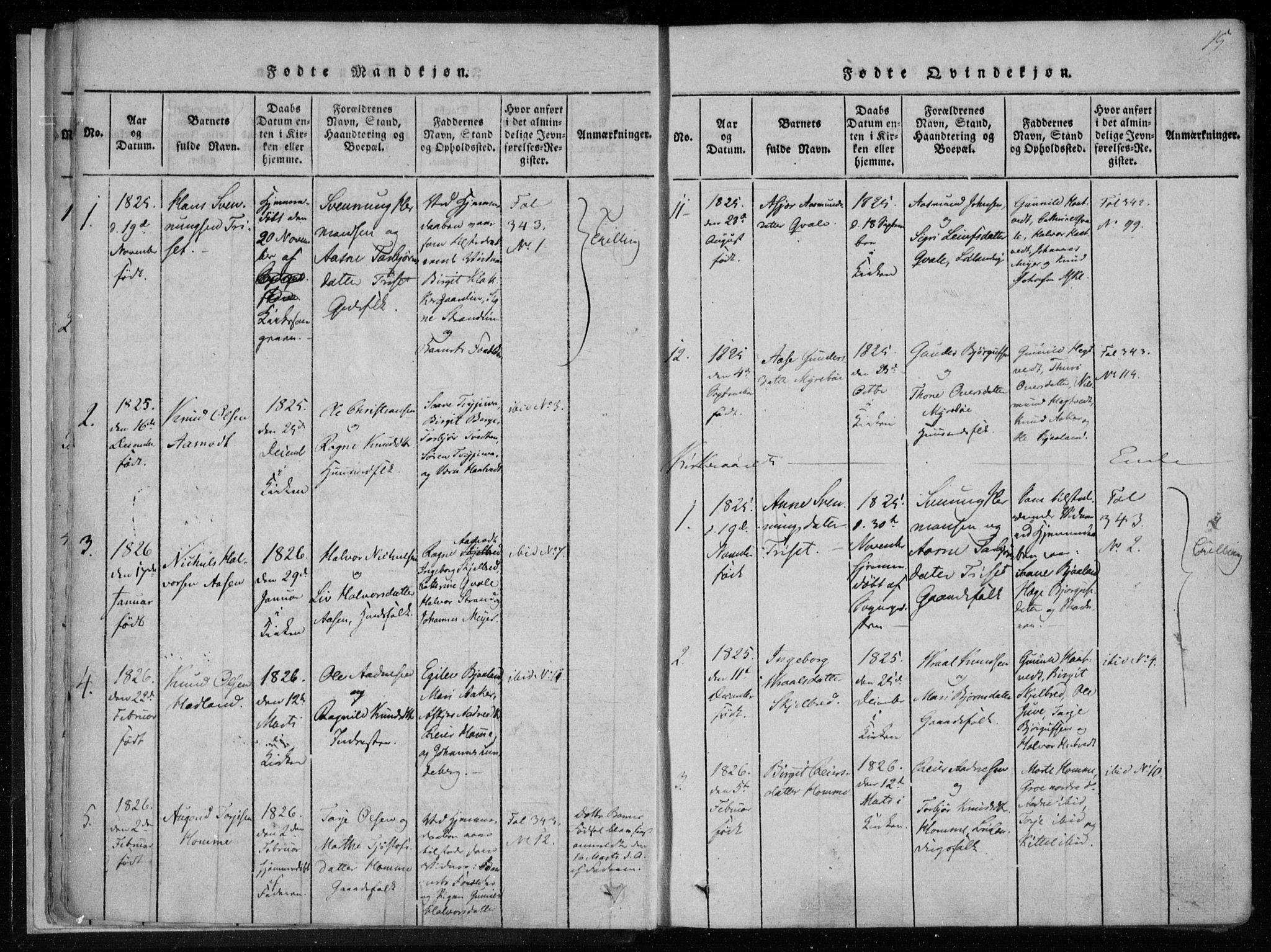 SAKO, Lårdal kirkebøker, F/Fa/L0005: Ministerialbok nr. I 5, 1815-1860, s. 15