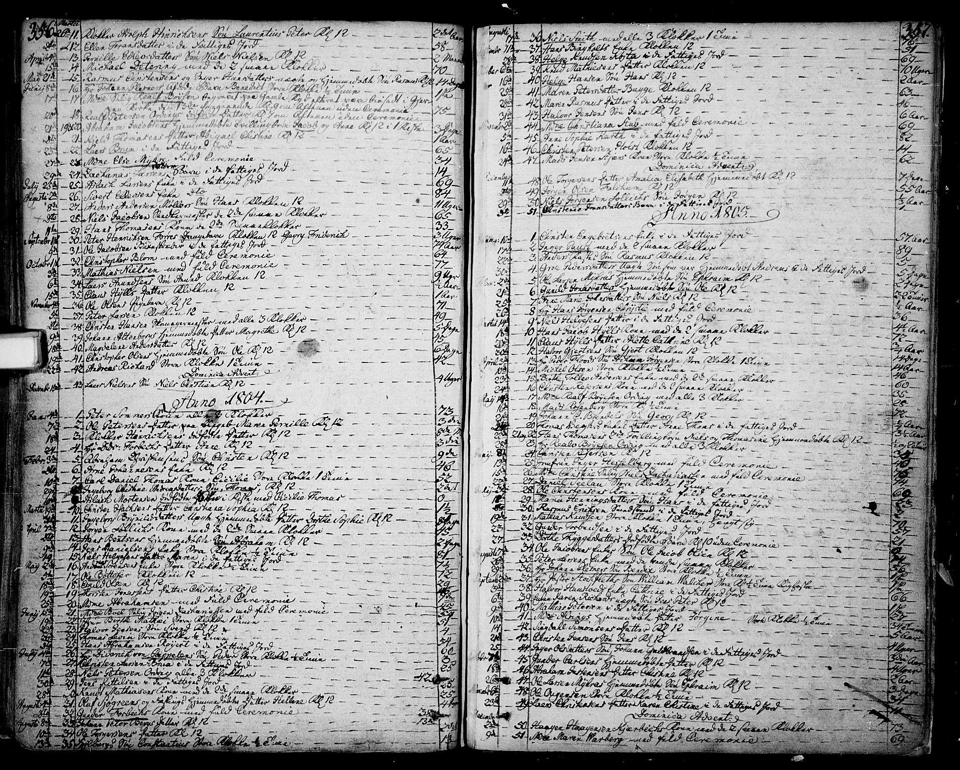 SAKO, Skien kirkebøker, F/Fa/L0004: Ministerialbok nr. 4, 1792-1814, s. 356-357