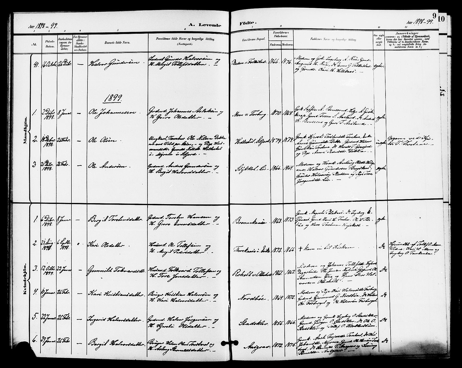 SAKO, Bø kirkebøker, G/Ga/L0006: Klokkerbok nr. 6, 1898-1909, s. 9