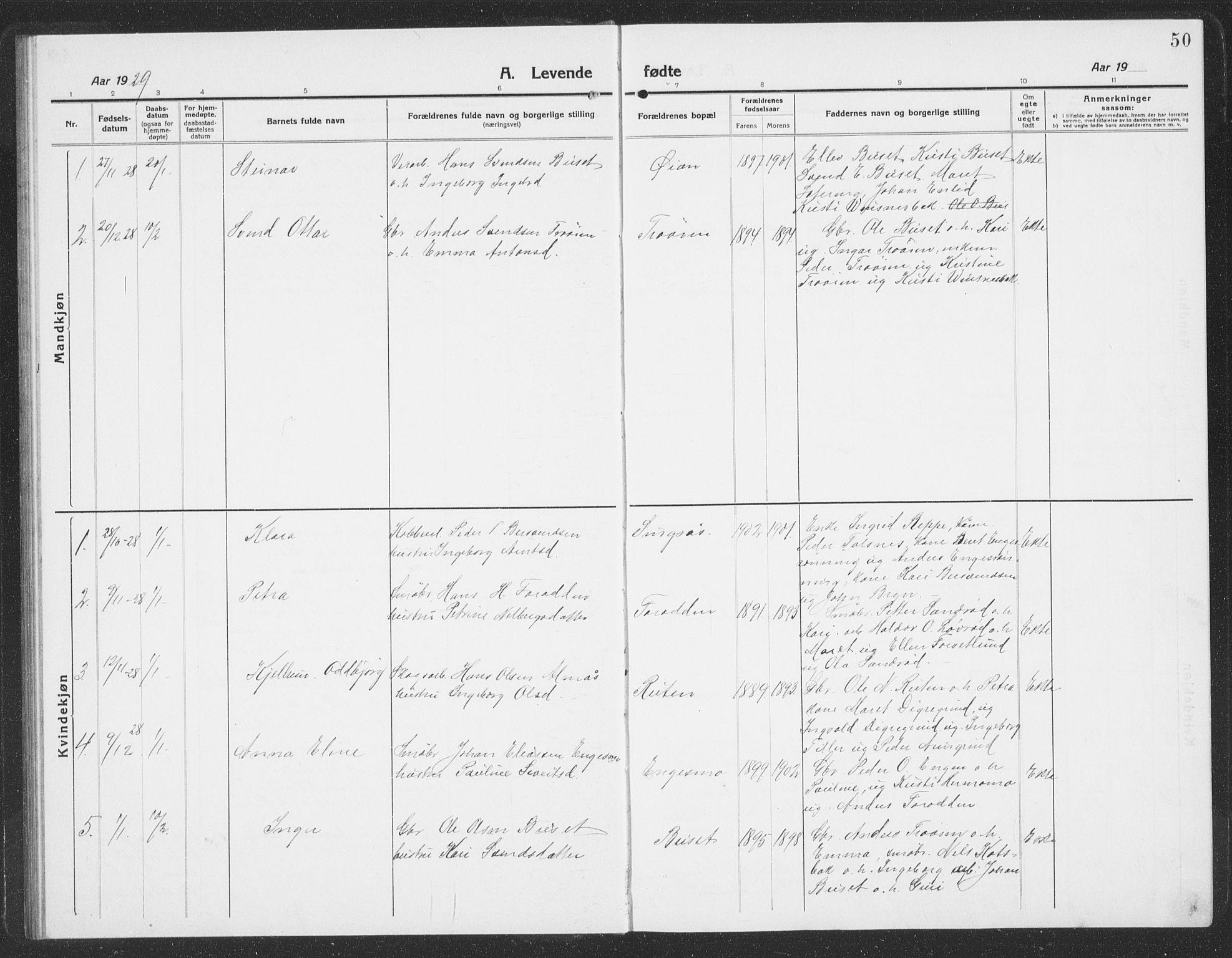 SAT, Ministerialprotokoller, klokkerbøker og fødselsregistre - Sør-Trøndelag, 688/L1030: Klokkerbok nr. 688C05, 1916-1939, s. 50