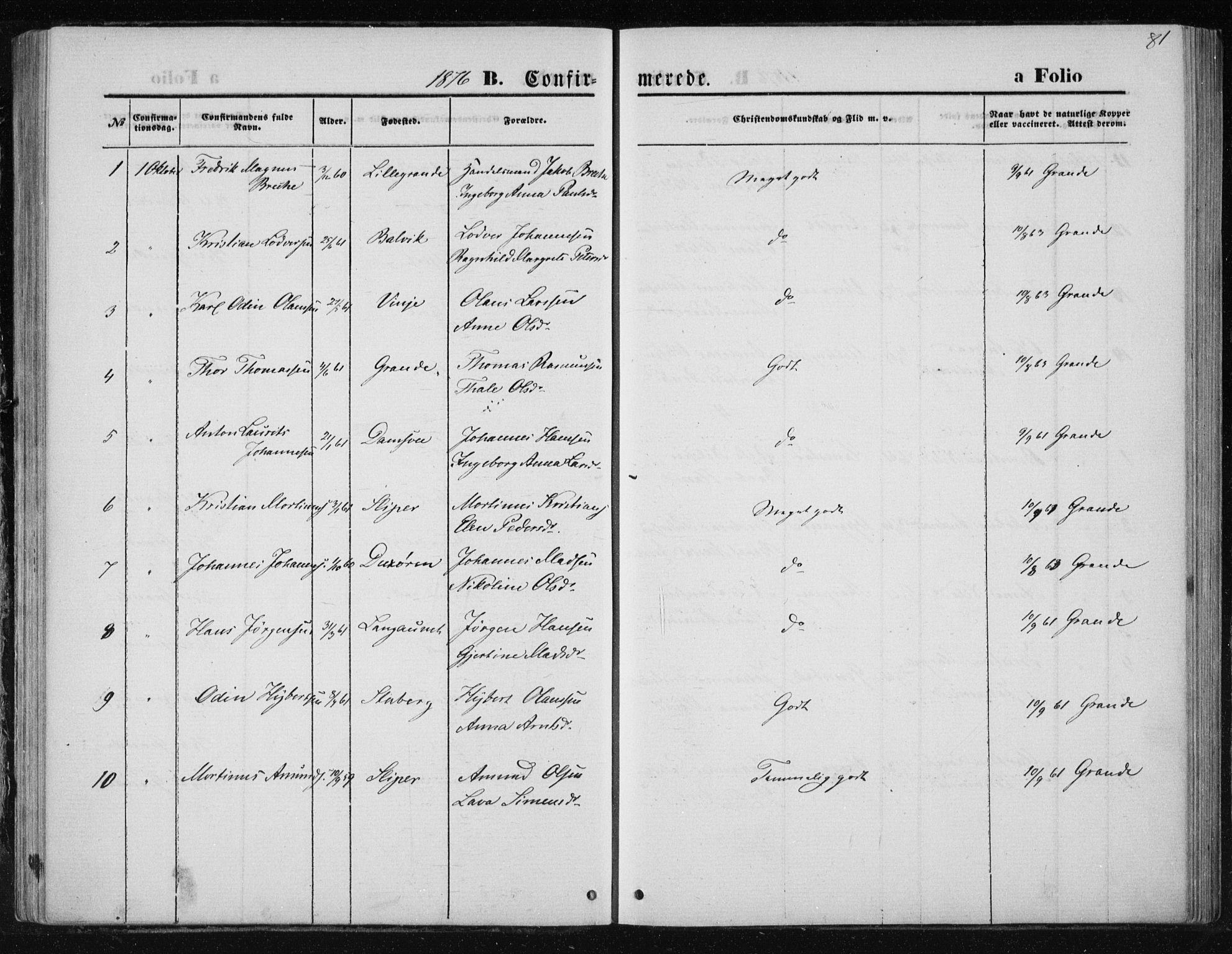 SAT, Ministerialprotokoller, klokkerbøker og fødselsregistre - Nord-Trøndelag, 733/L0324: Ministerialbok nr. 733A03, 1870-1883, s. 81