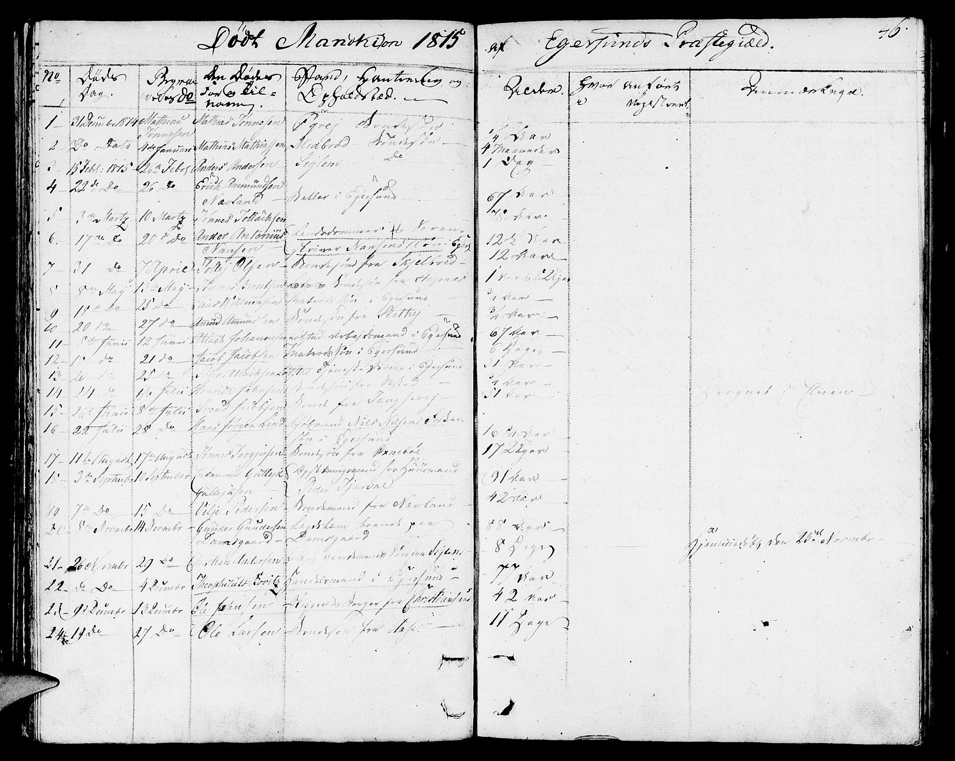 SAST, Egersund sokneprestkontor, Ministerialbok nr. A 6, 1808-1815, s. 46