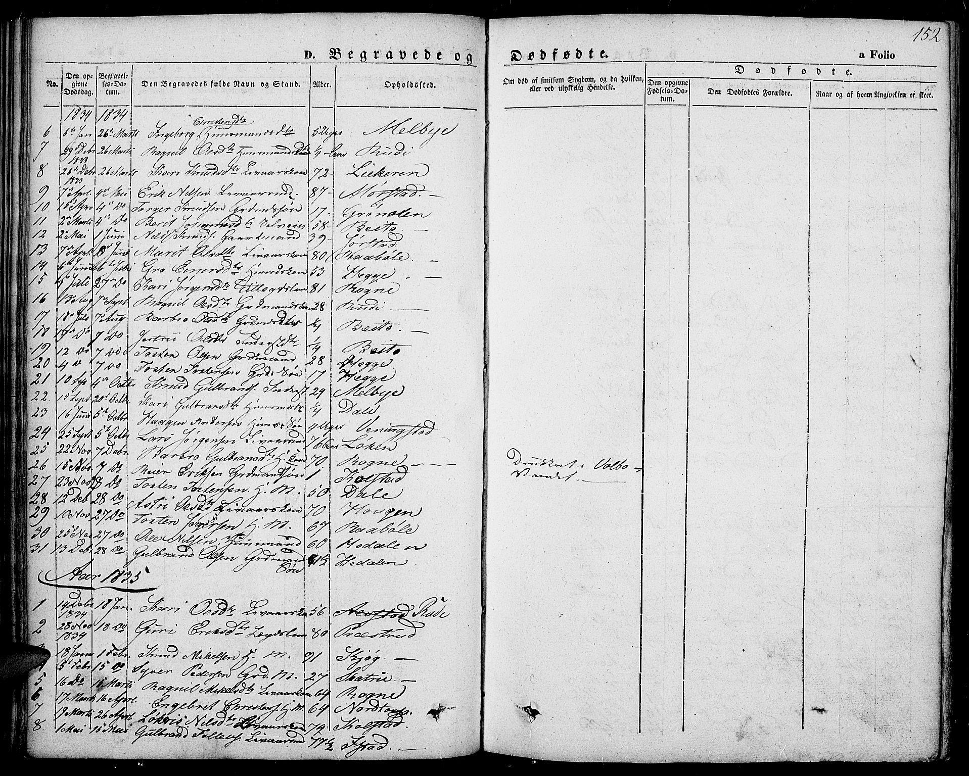 SAH, Slidre prestekontor, Ministerialbok nr. 4, 1831-1848, s. 152