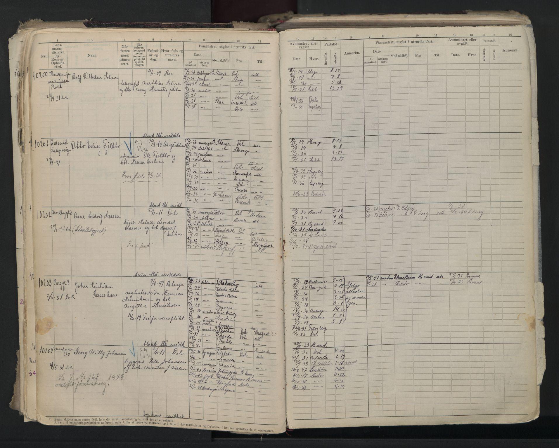 SAO, Oslo sjømannskontor, F/Fc/L0007: Hovedrulle, 1930-1948, s. 37