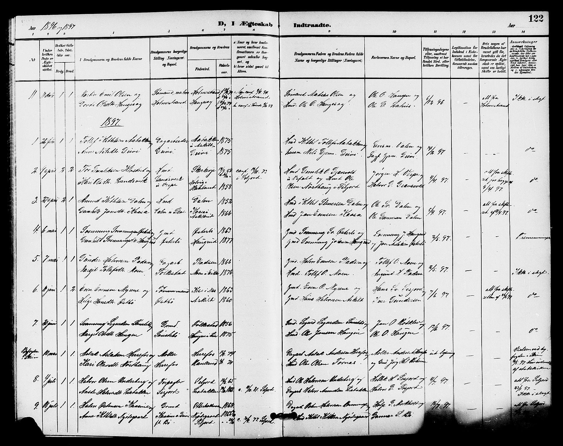 SAKO, Bø kirkebøker, G/Ga/L0006: Klokkerbok nr. 6, 1898-1909, s. 122