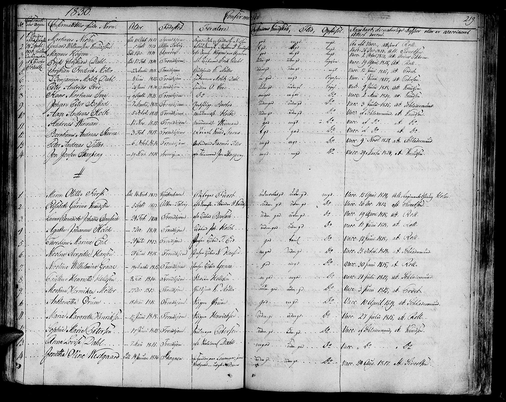 SAT, Ministerialprotokoller, klokkerbøker og fødselsregistre - Sør-Trøndelag, 602/L0108: Ministerialbok nr. 602A06, 1821-1839, s. 219