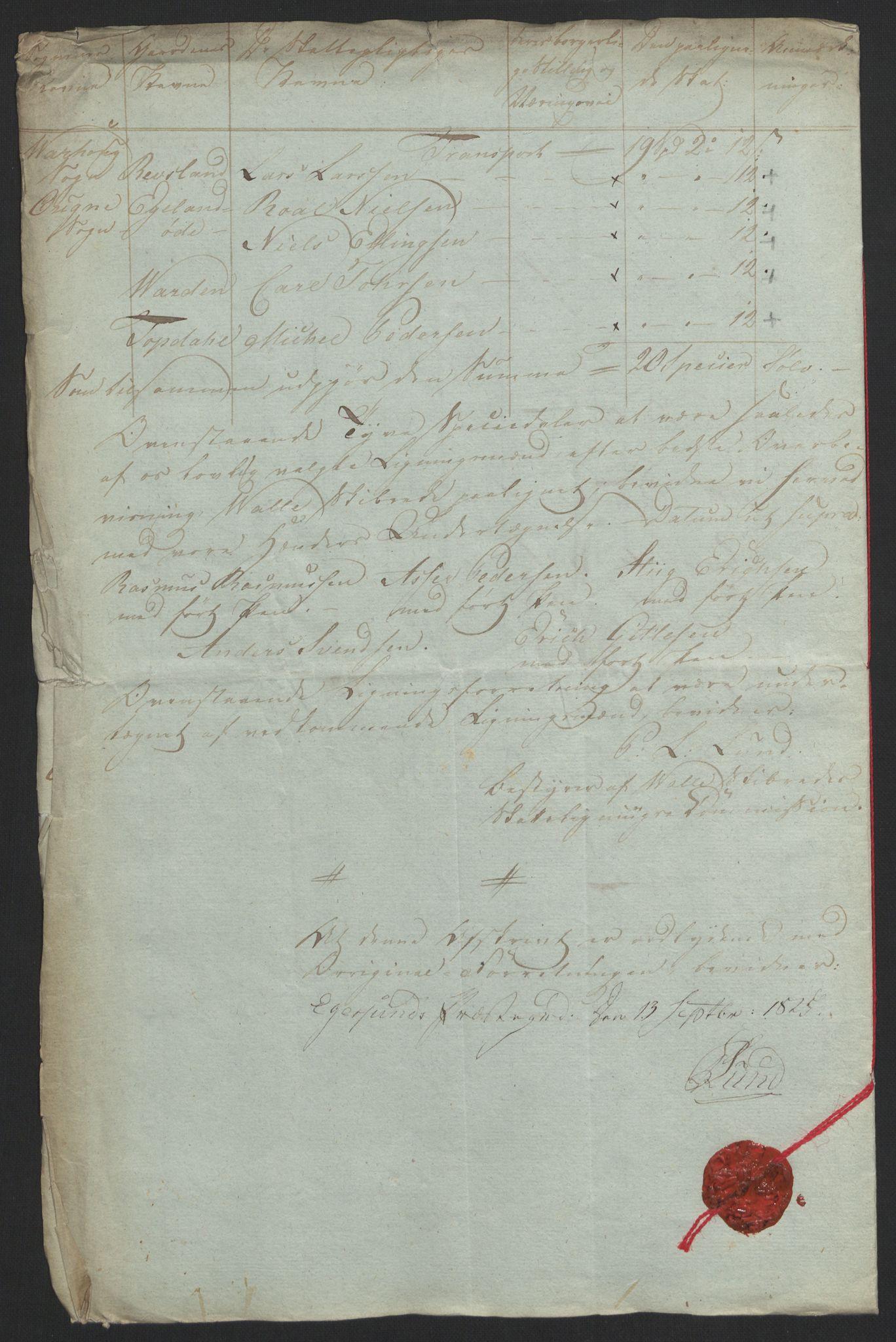 NOBA, Norges Bank/Sølvskatten 1816*, 1816-1825, s. 69