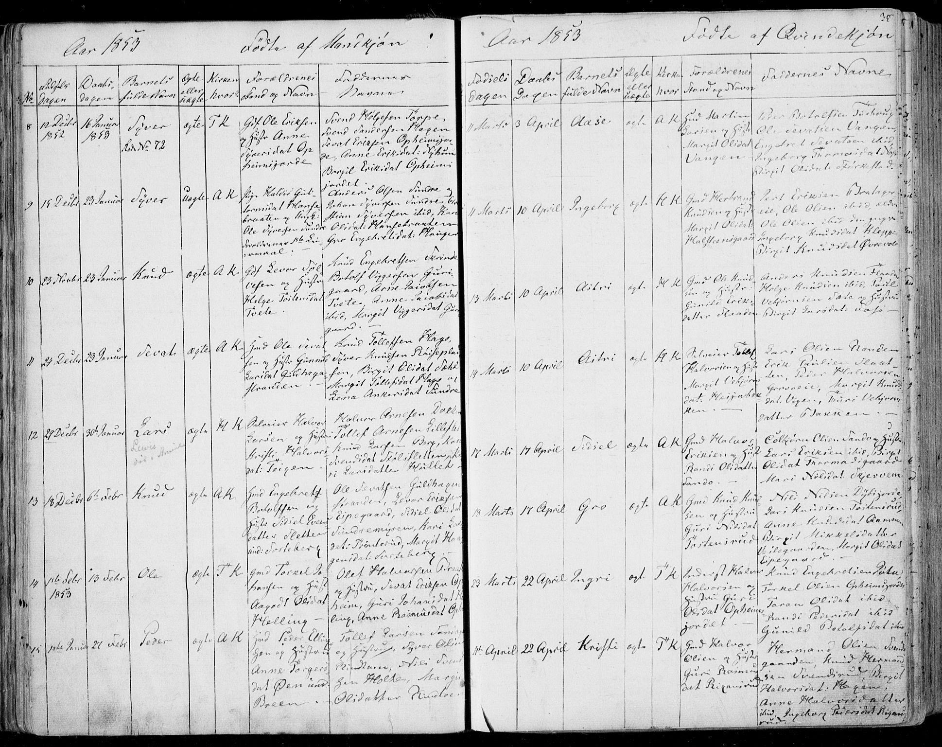 SAKO, Ål kirkebøker, F/Fa/L0006: Ministerialbok nr. I 6, 1849-1864, s. 35