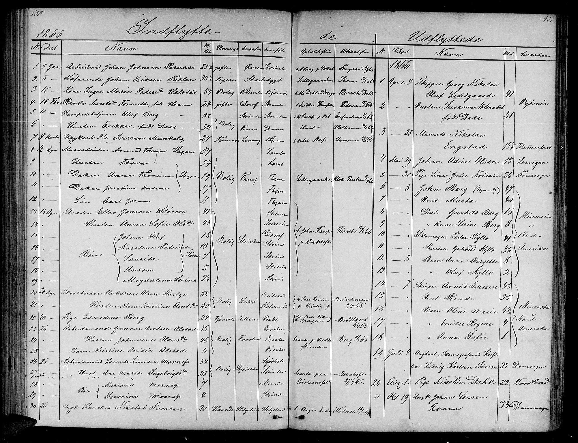 SAT, Ministerialprotokoller, klokkerbøker og fødselsregistre - Sør-Trøndelag, 604/L0219: Klokkerbok nr. 604C02, 1851-1869, s. 450-451