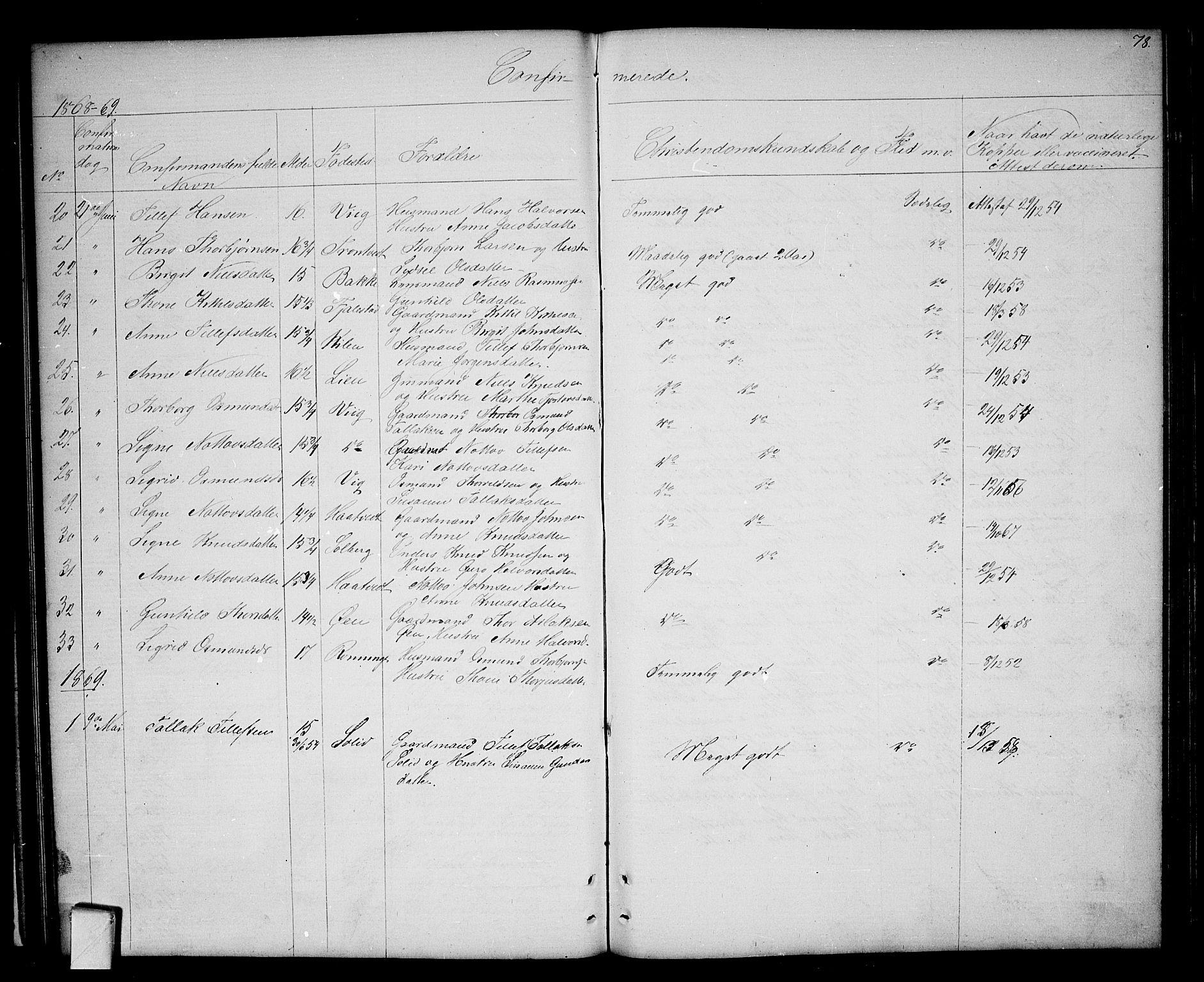SAKO, Nissedal kirkebøker, G/Ga/L0002: Klokkerbok nr. I 2, 1861-1887, s. 78