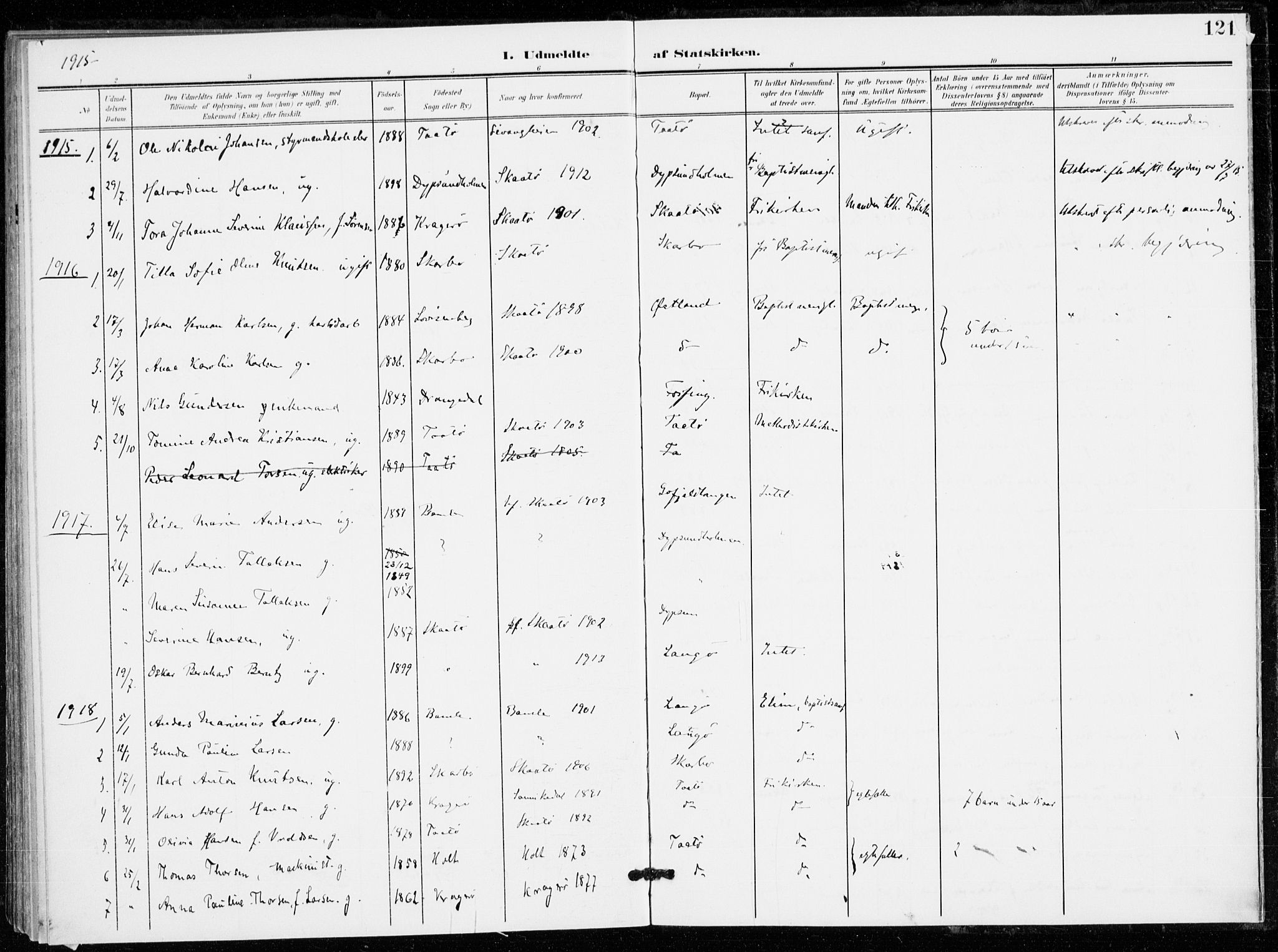 SAKO, Skåtøy kirkebøker, F/Fa/L0005: Ministerialbok nr. I 5, 1901-1923, s. 121