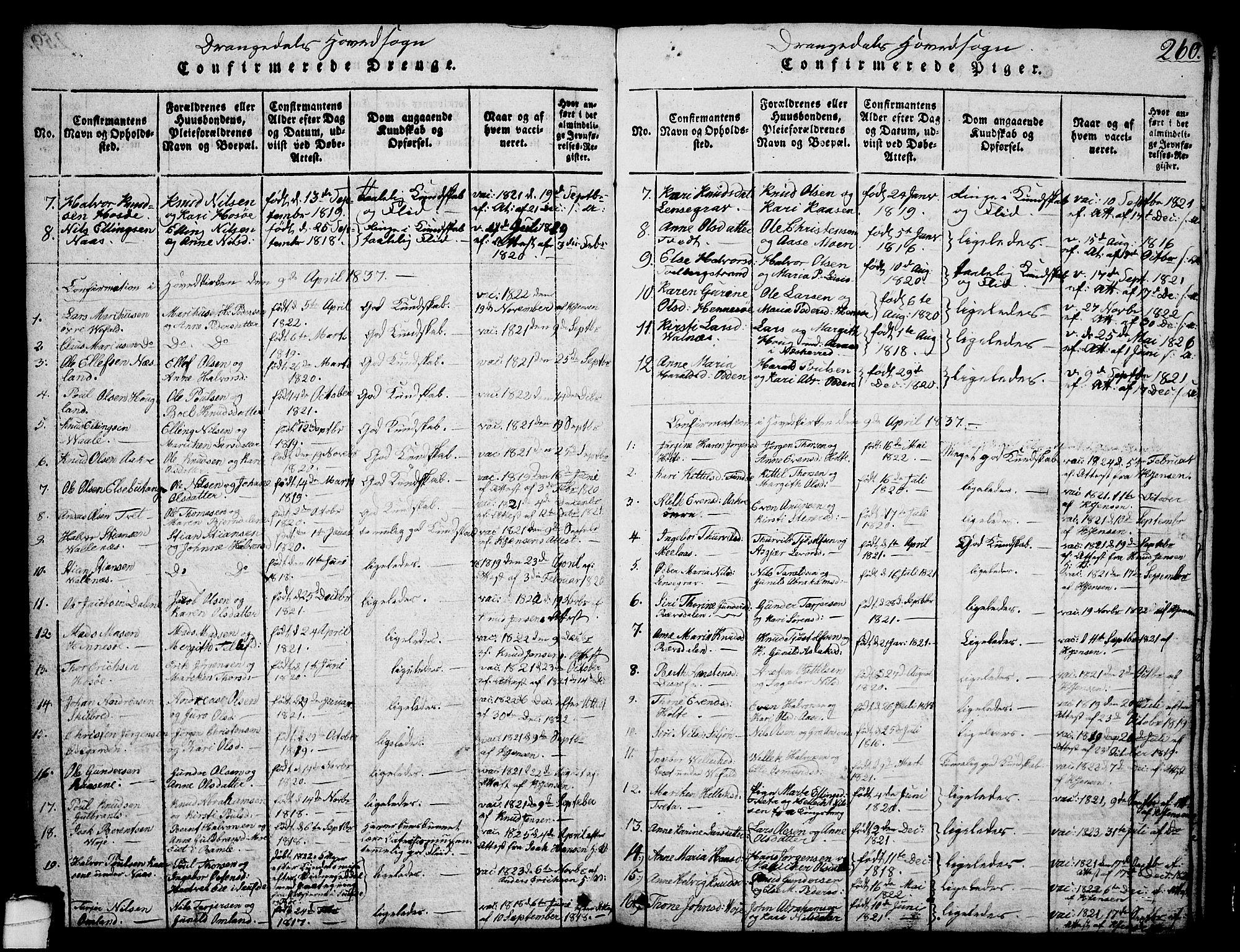 SAKO, Drangedal kirkebøker, G/Ga/L0001: Klokkerbok nr. I 1 /1, 1814-1856, s. 260