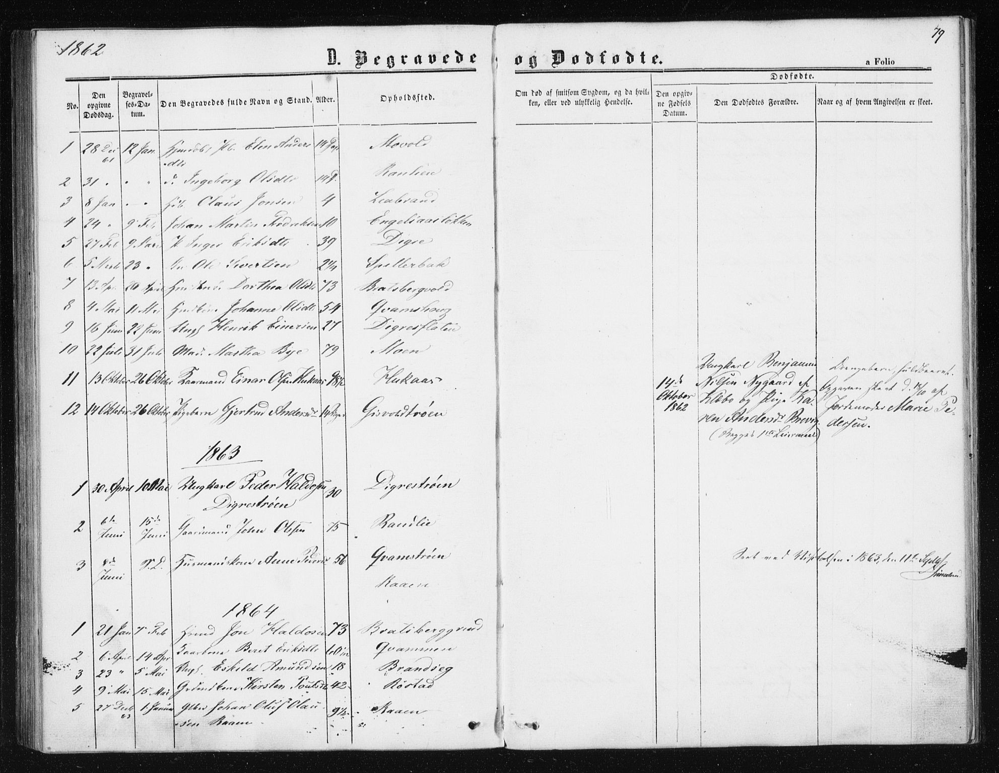SAT, Ministerialprotokoller, klokkerbøker og fødselsregistre - Sør-Trøndelag, 608/L0333: Ministerialbok nr. 608A02, 1862-1876, s. 79