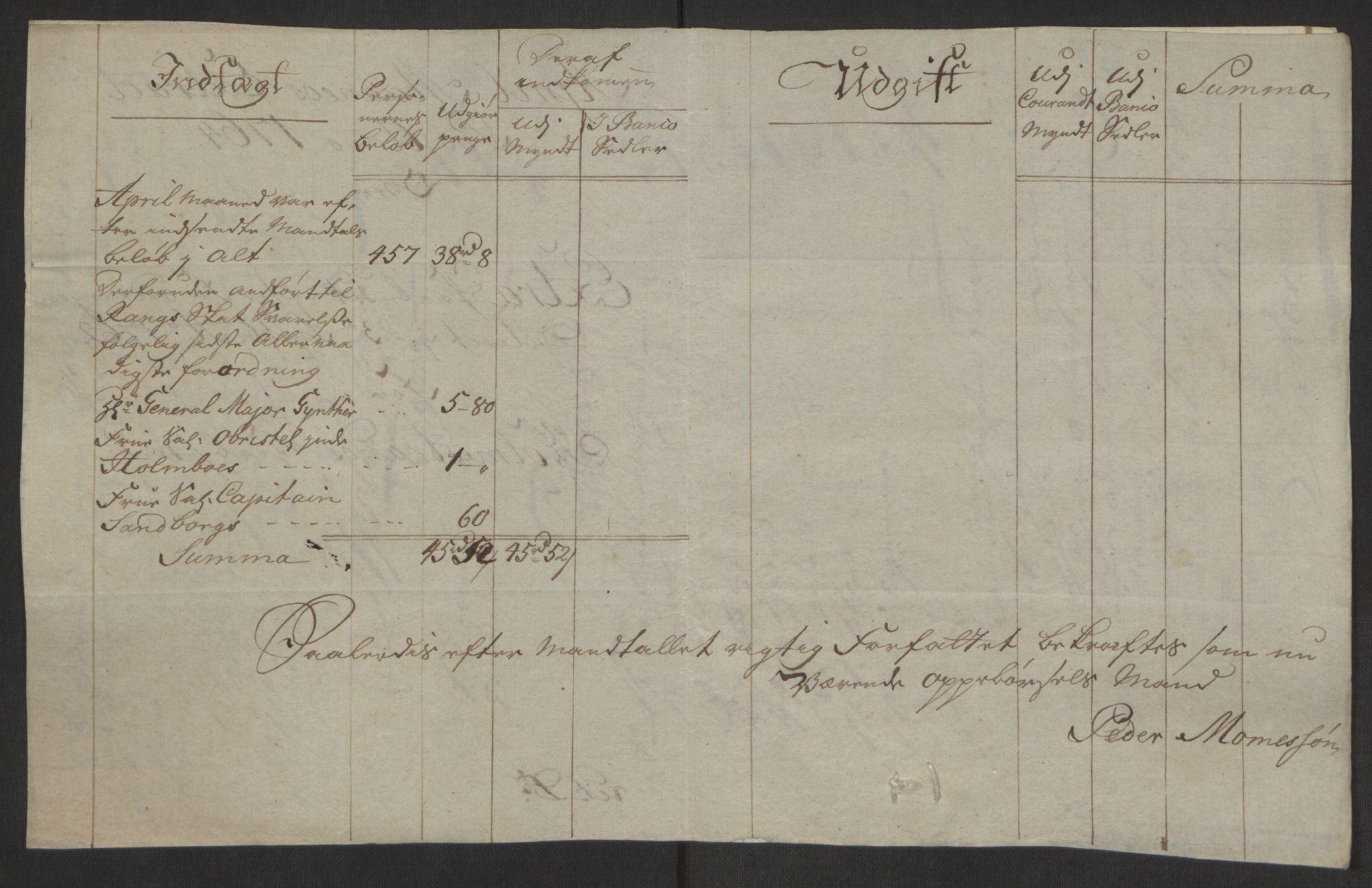 RA, Rentekammeret inntil 1814, Reviderte regnskaper, Byregnskaper, R/Rh/L0163: [H4] Kontribusjonsregnskap, 1762-1772, s. 143