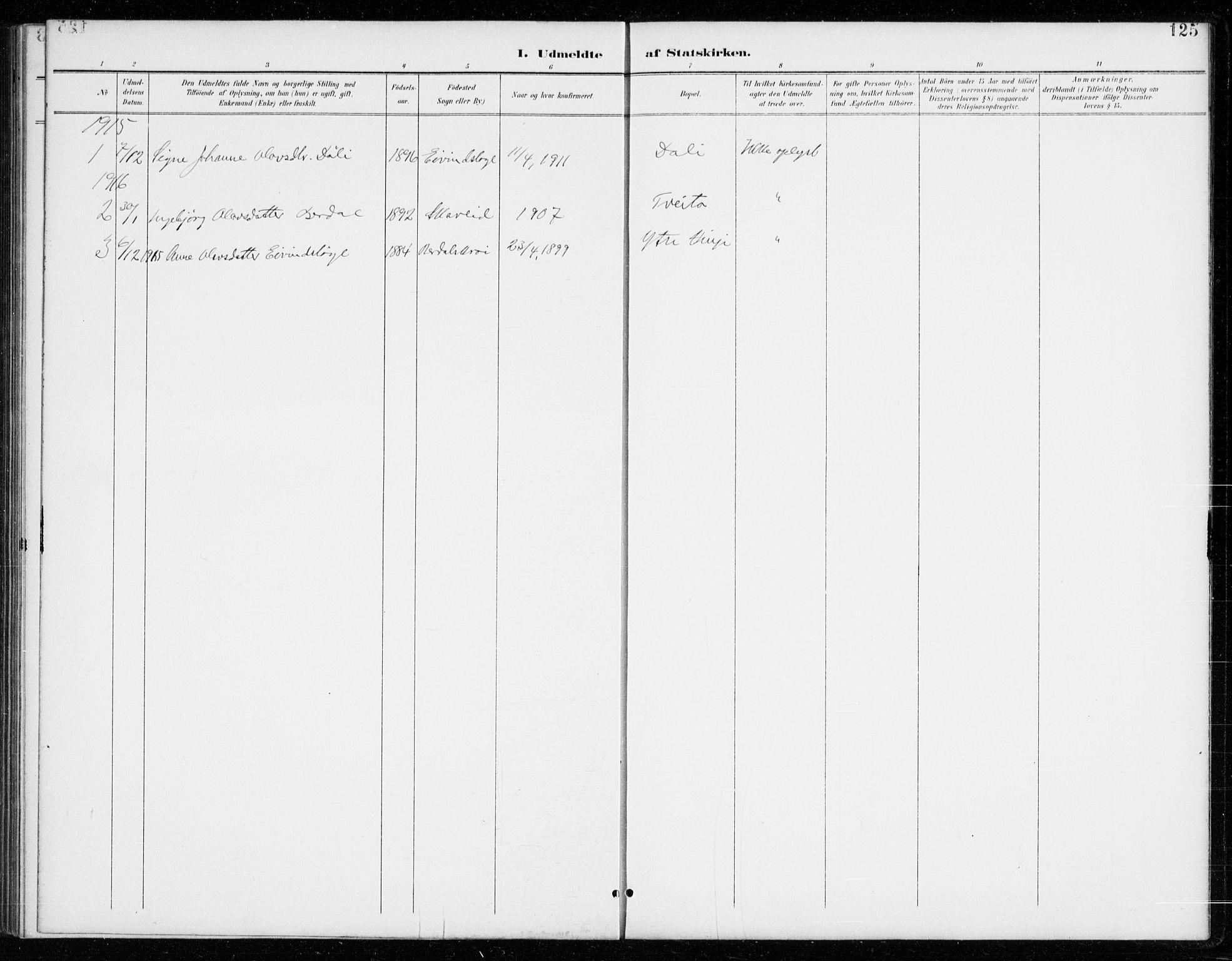 SAKO, Vinje kirkebøker, G/Gb/L0003: Klokkerbok nr. II 3, 1892-1943, s. 125