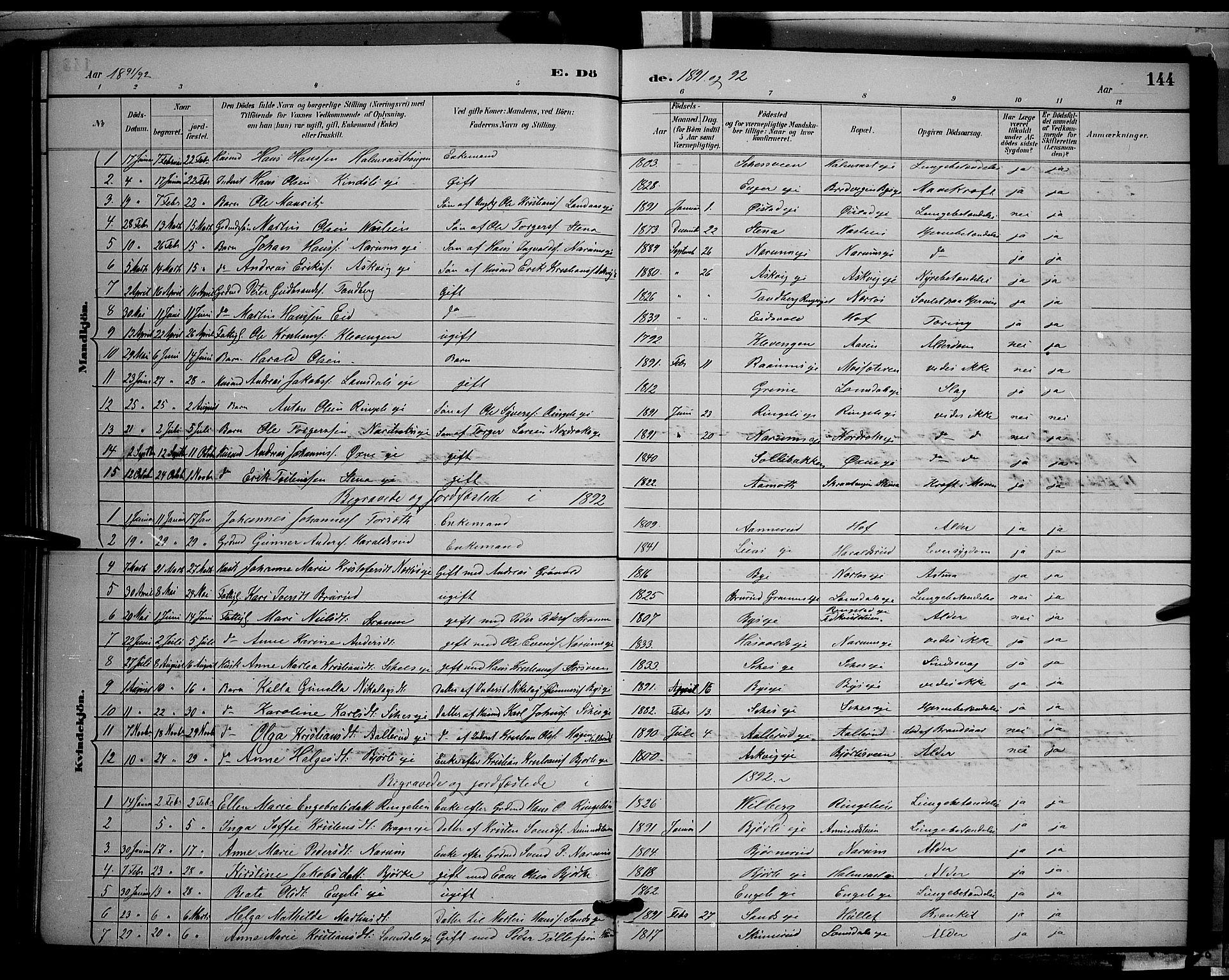 SAH, Søndre Land prestekontor, L/L0002: Klokkerbok nr. 2, 1884-1900, s. 144