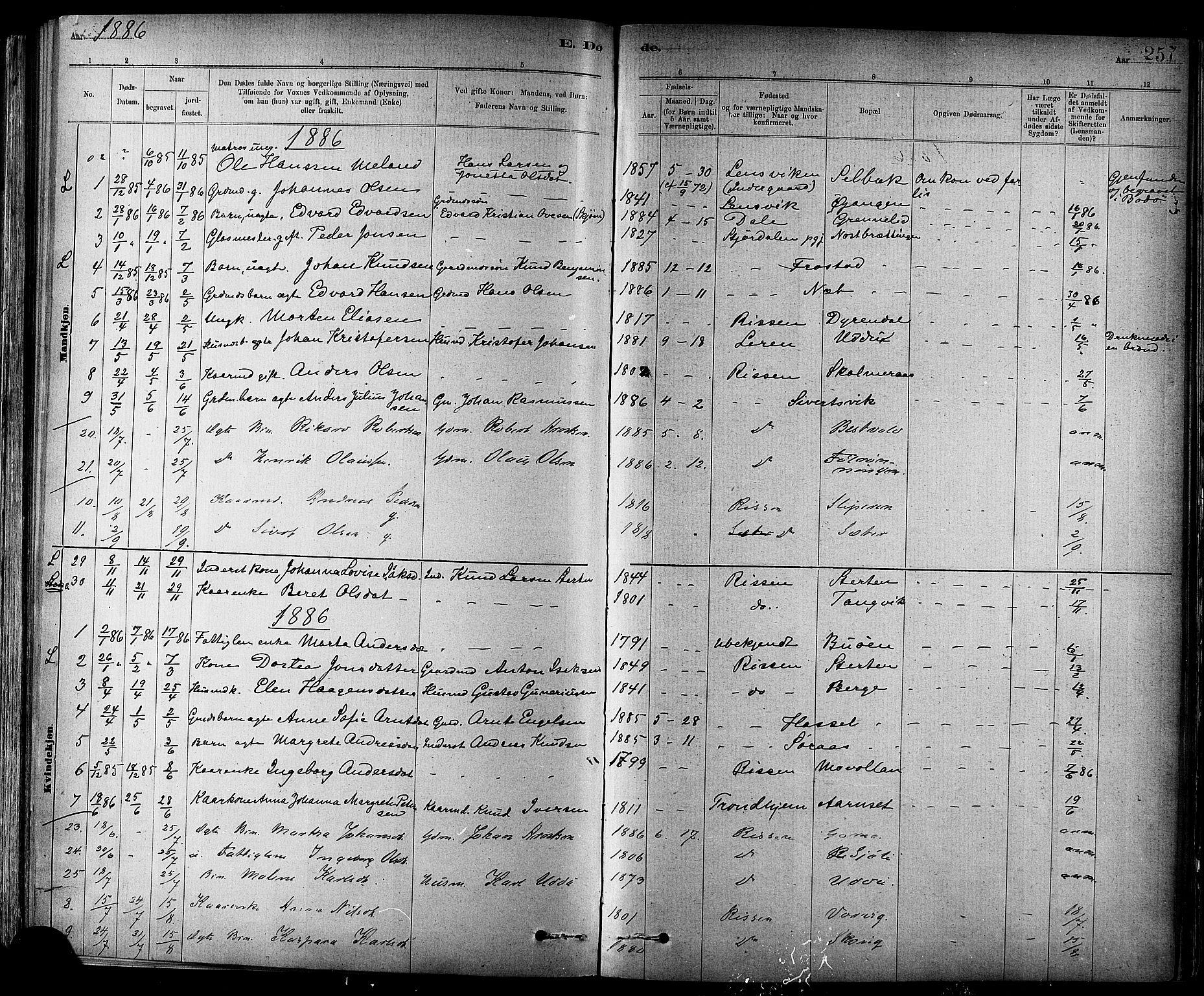 SAT, Ministerialprotokoller, klokkerbøker og fødselsregistre - Sør-Trøndelag, 647/L0634: Ministerialbok nr. 647A01, 1885-1896, s. 257