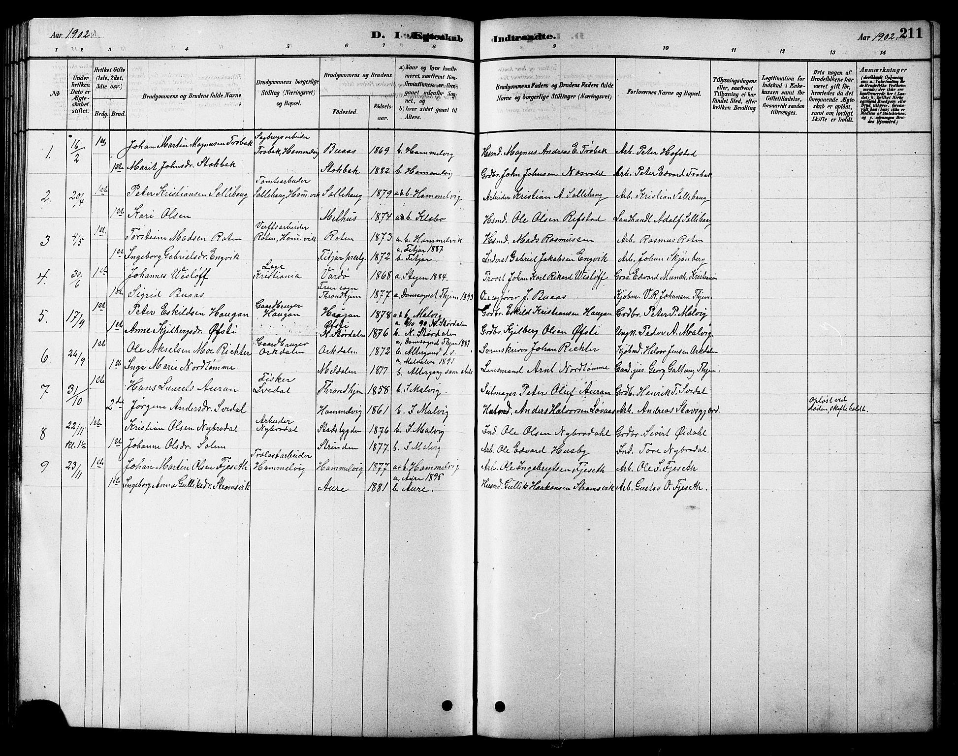 SAT, Ministerialprotokoller, klokkerbøker og fødselsregistre - Sør-Trøndelag, 616/L0423: Klokkerbok nr. 616C06, 1878-1903, s. 211