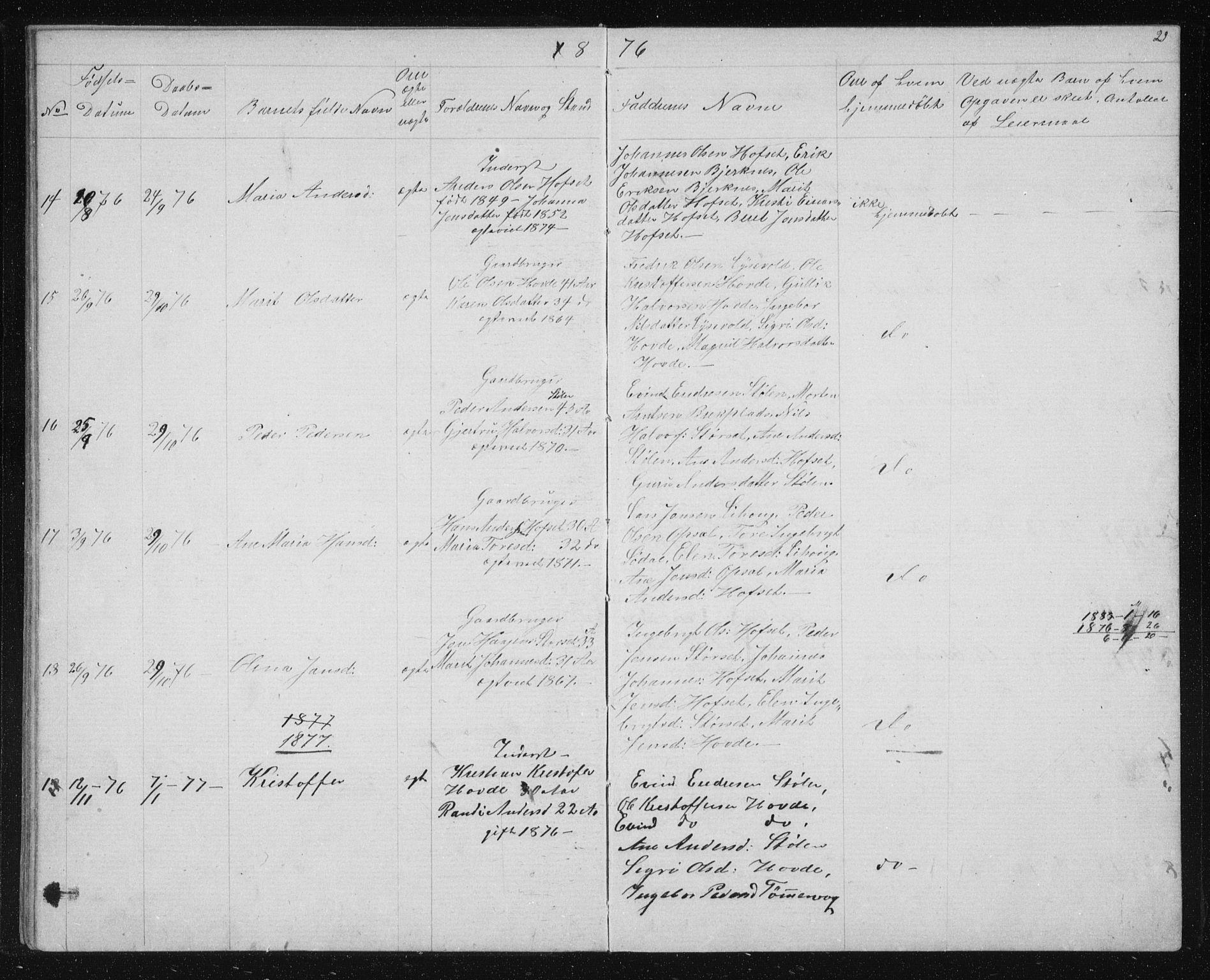 SAT, Ministerialprotokoller, klokkerbøker og fødselsregistre - Sør-Trøndelag, 631/L0513: Klokkerbok nr. 631C01, 1869-1879, s. 29
