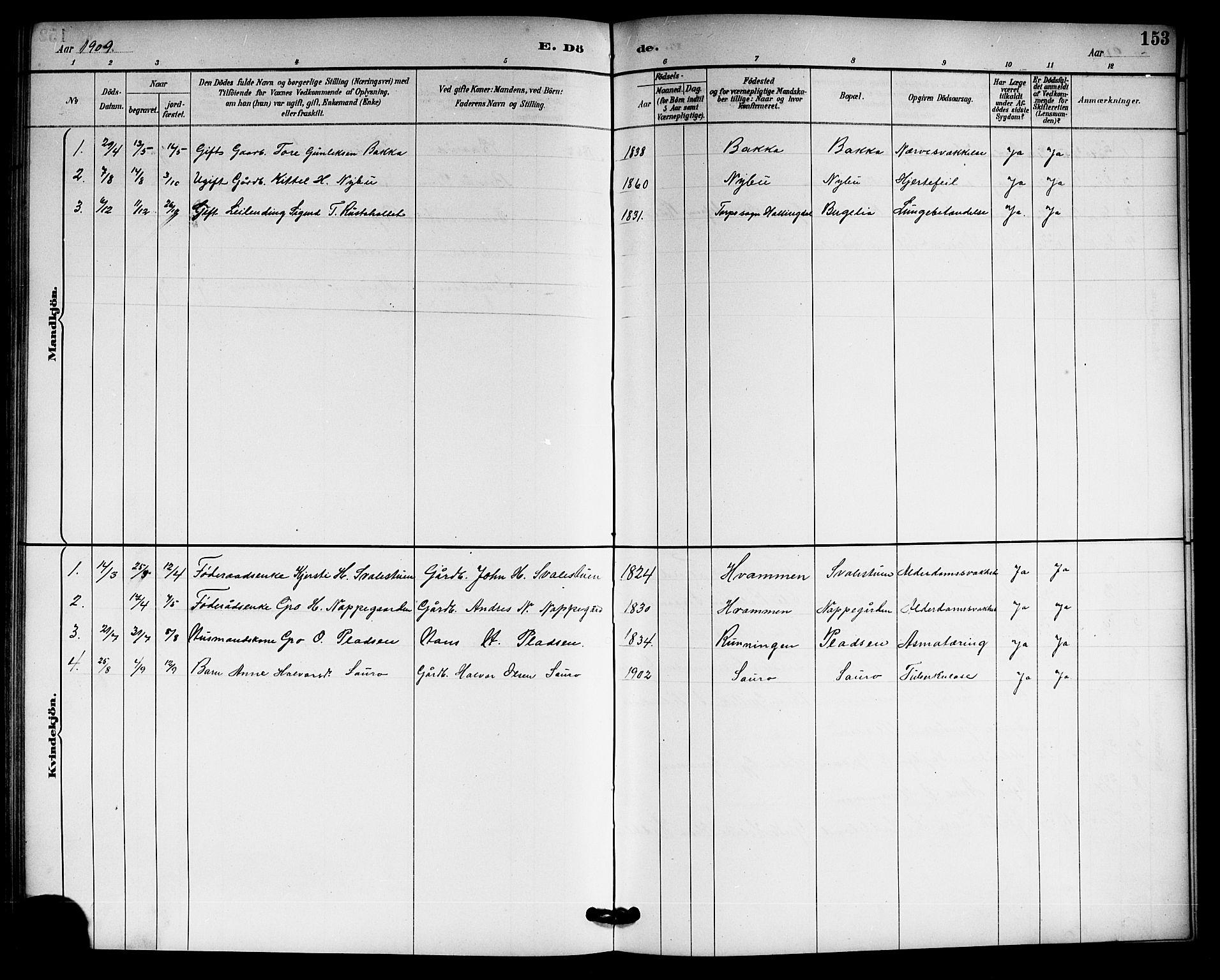 SAKO, Gransherad kirkebøker, G/Gb/L0003: Klokkerbok nr. II 3, 1887-1921, s. 153