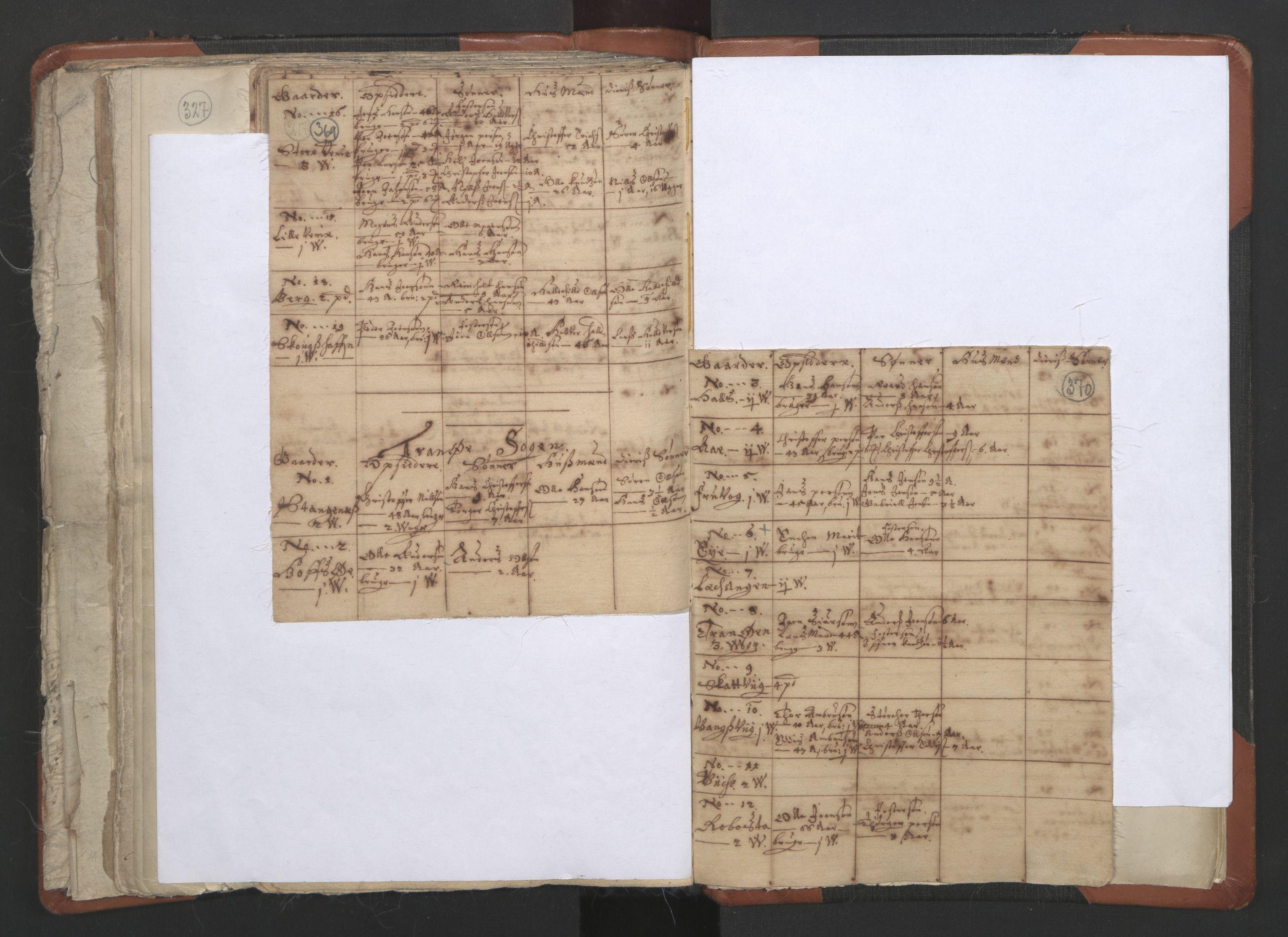 RA, Sogneprestenes manntall 1664-1666, nr. 36: Lofoten og Vesterålen prosti, Senja prosti og Troms prosti, 1664-1666, s. 369-370