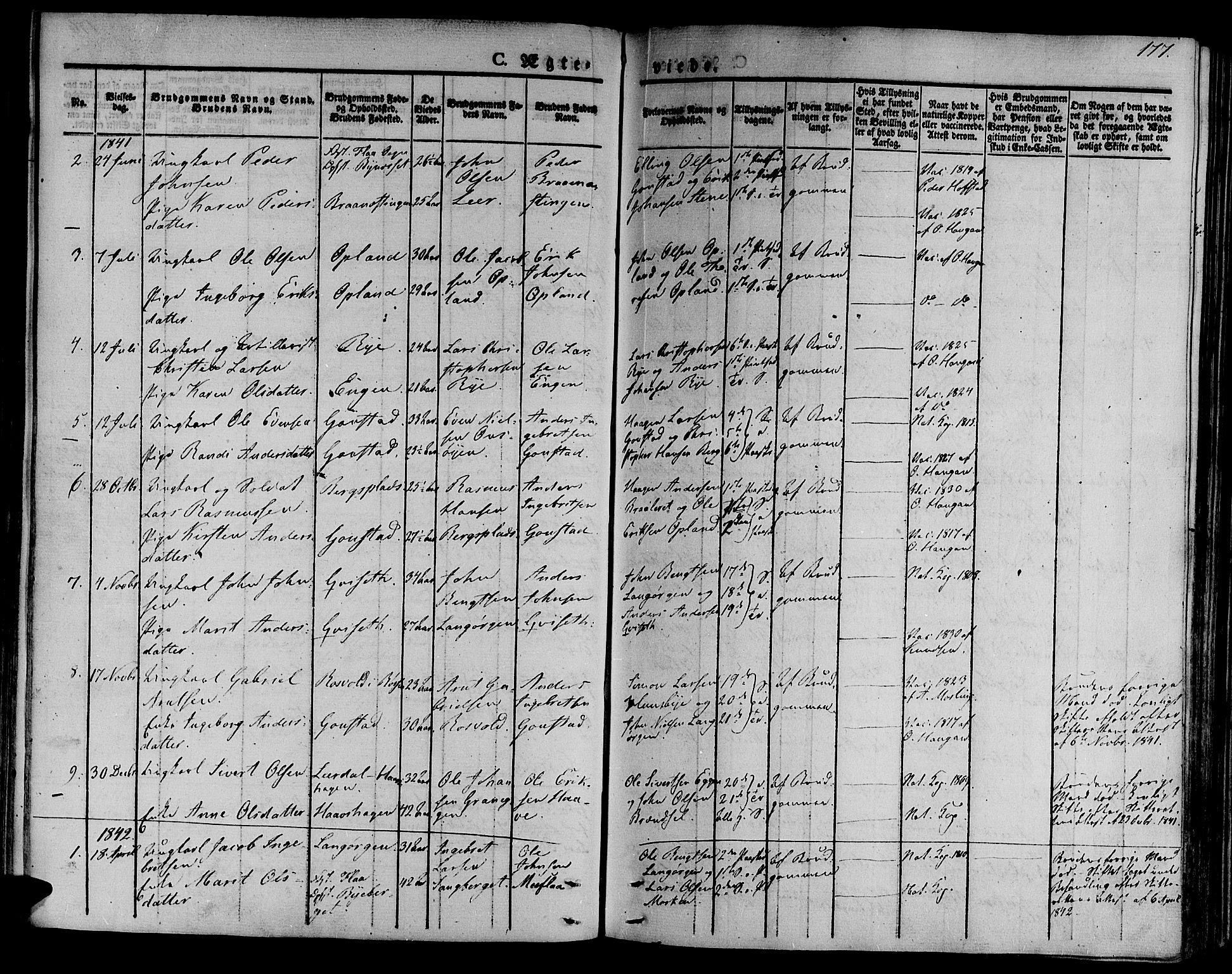 SAT, Ministerialprotokoller, klokkerbøker og fødselsregistre - Sør-Trøndelag, 612/L0374: Ministerialbok nr. 612A07 /1, 1829-1845, s. 177