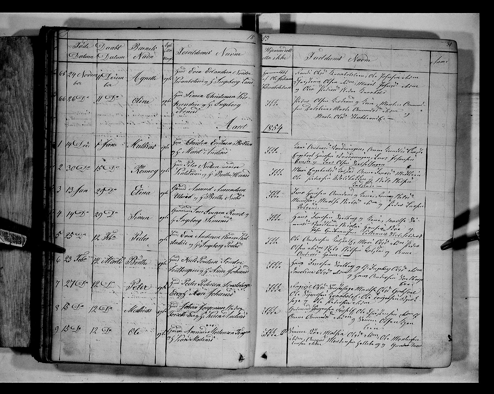 SAH, Gausdal prestekontor, Klokkerbok nr. 5, 1846-1867, s. 35