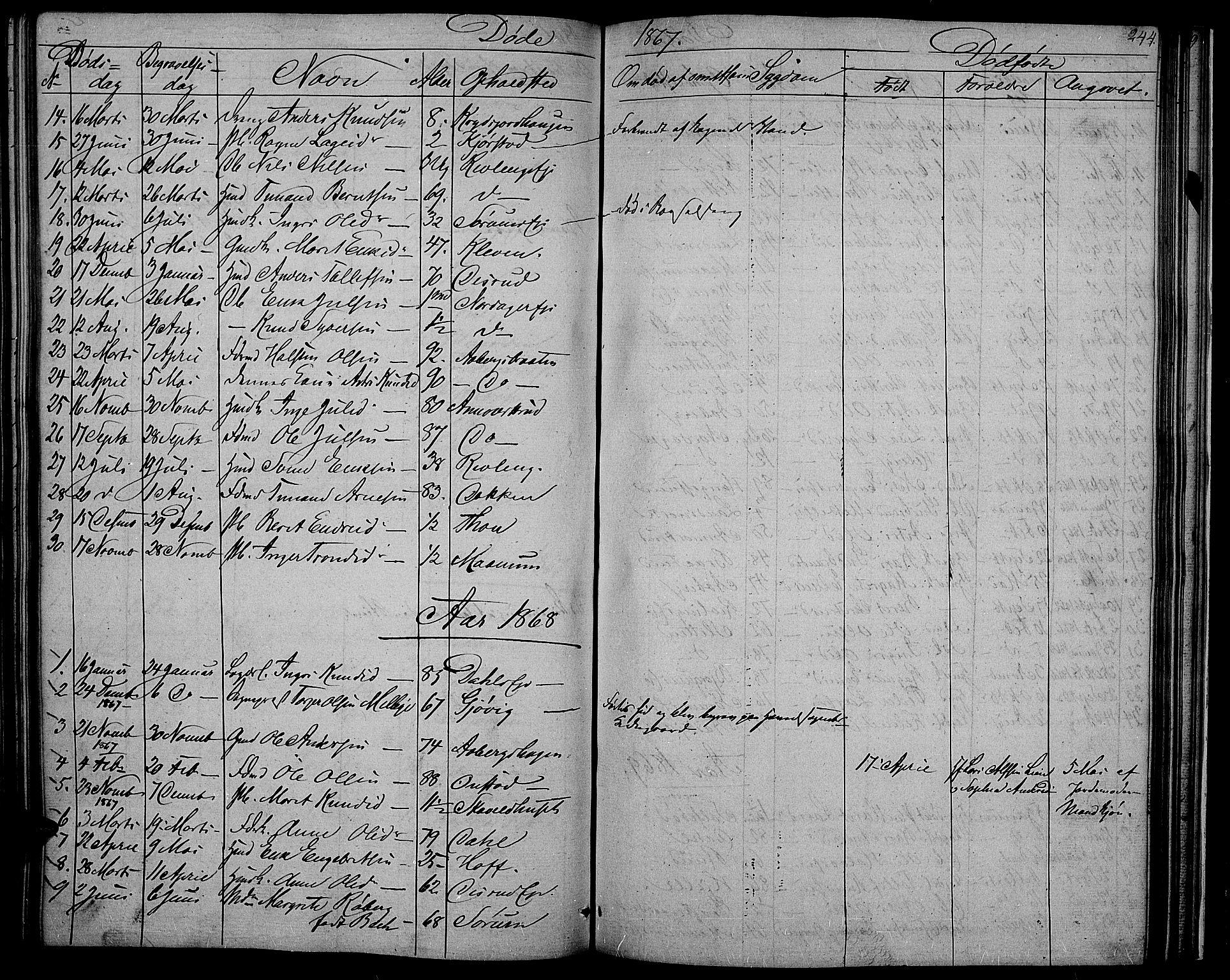 SAH, Nord-Aurdal prestekontor, Klokkerbok nr. 2, 1842-1877, s. 244
