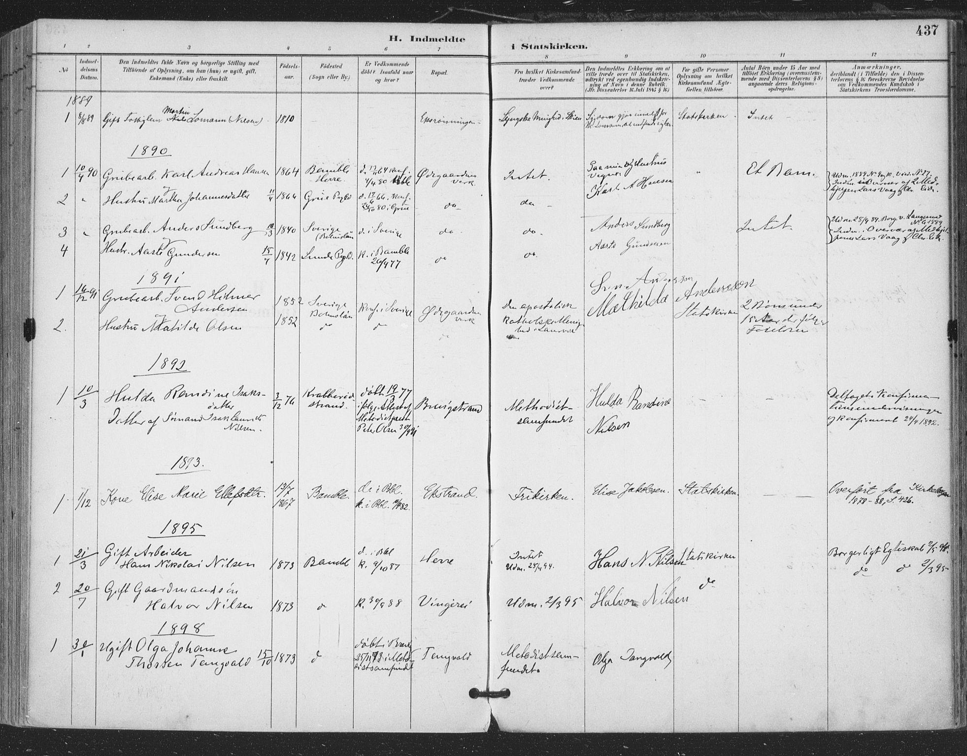 SAKO, Bamble kirkebøker, F/Fa/L0008: Ministerialbok nr. I 8, 1888-1900, s. 437