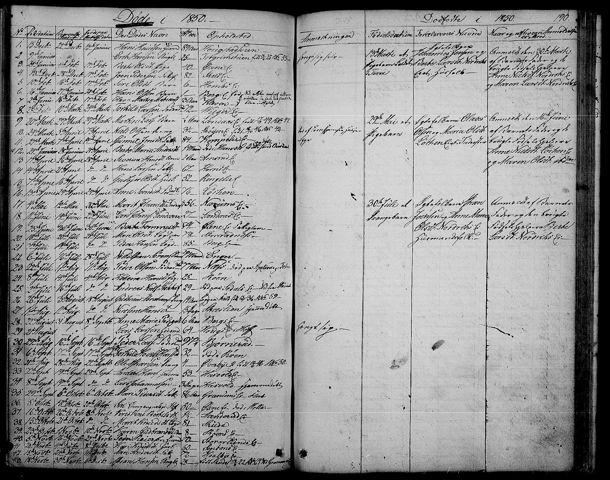 SAH, Søndre Land prestekontor, L/L0001: Klokkerbok nr. 1, 1849-1883, s. 190