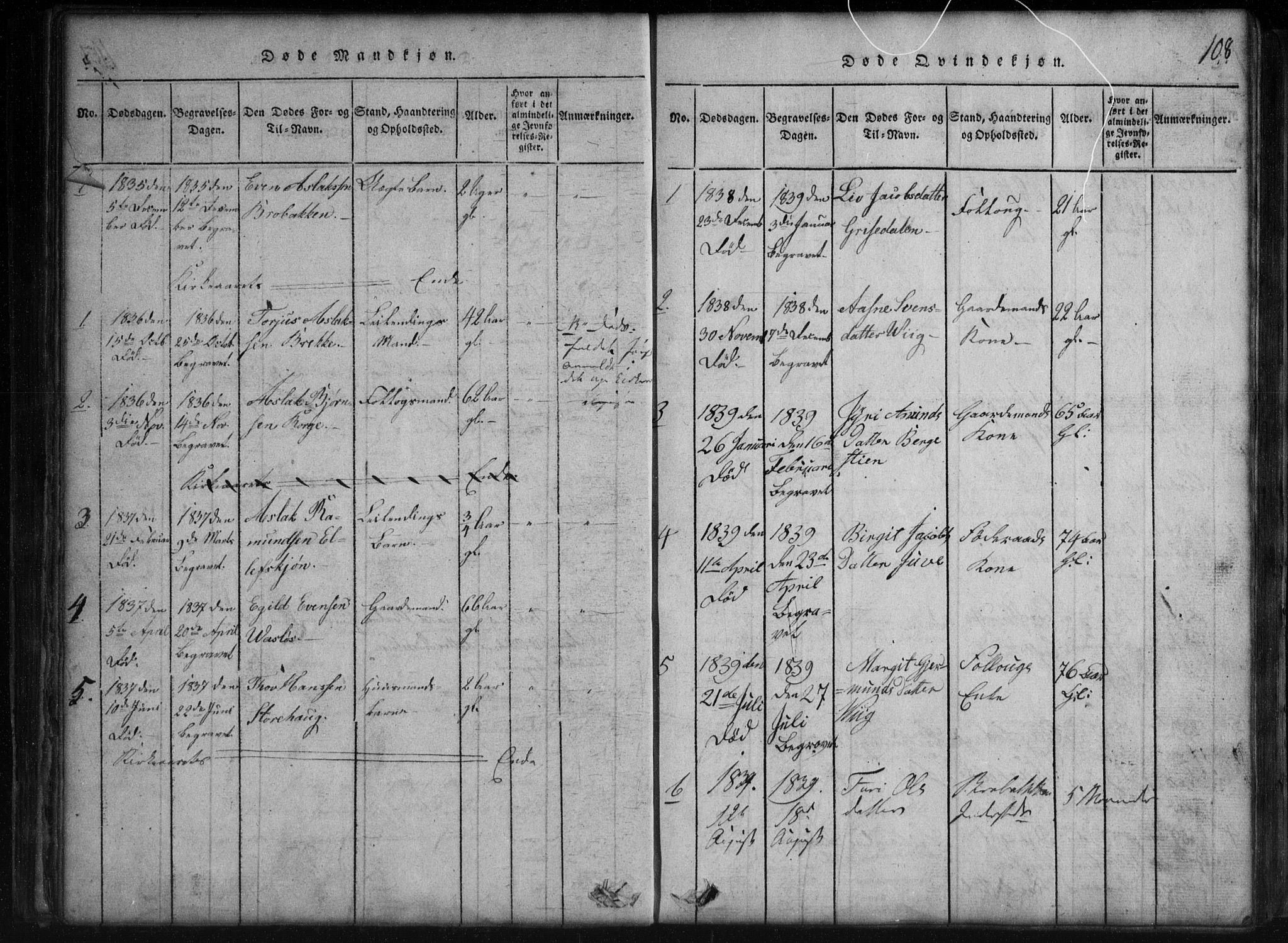 SAKO, Rauland kirkebøker, G/Gb/L0001: Klokkerbok nr. II 1, 1815-1886, s. 108