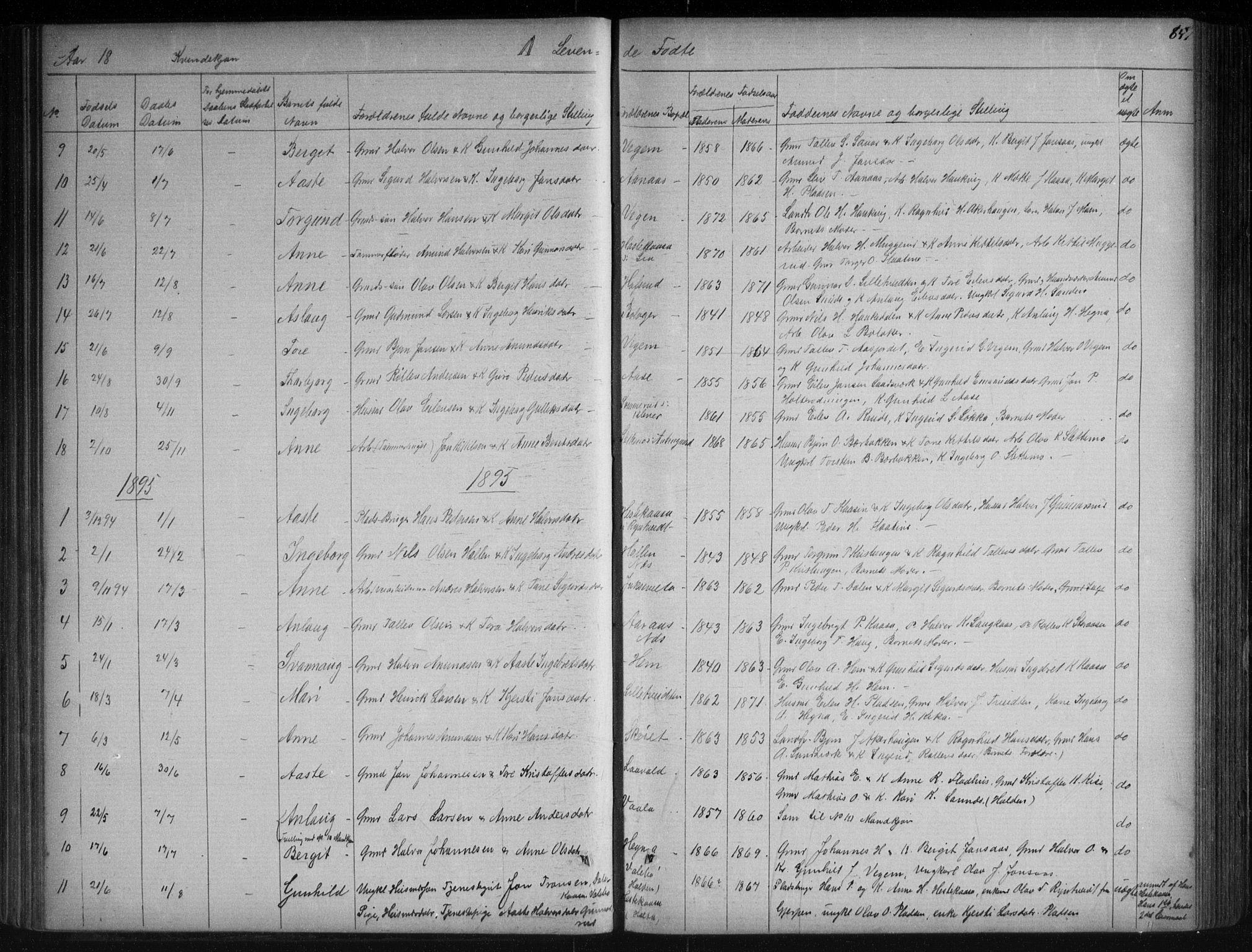 SAKO, Sauherad kirkebøker, G/Ga/L0003: Klokkerbok nr. I 3, 1866-1905, s. 85