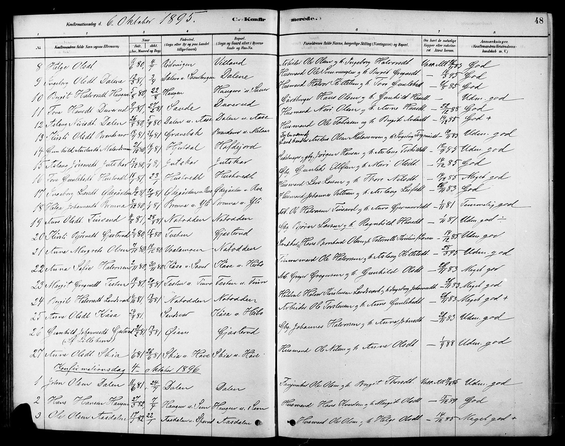 SAKO, Heddal kirkebøker, F/Fa/L0009: Ministerialbok nr. I 9, 1878-1903, s. 48