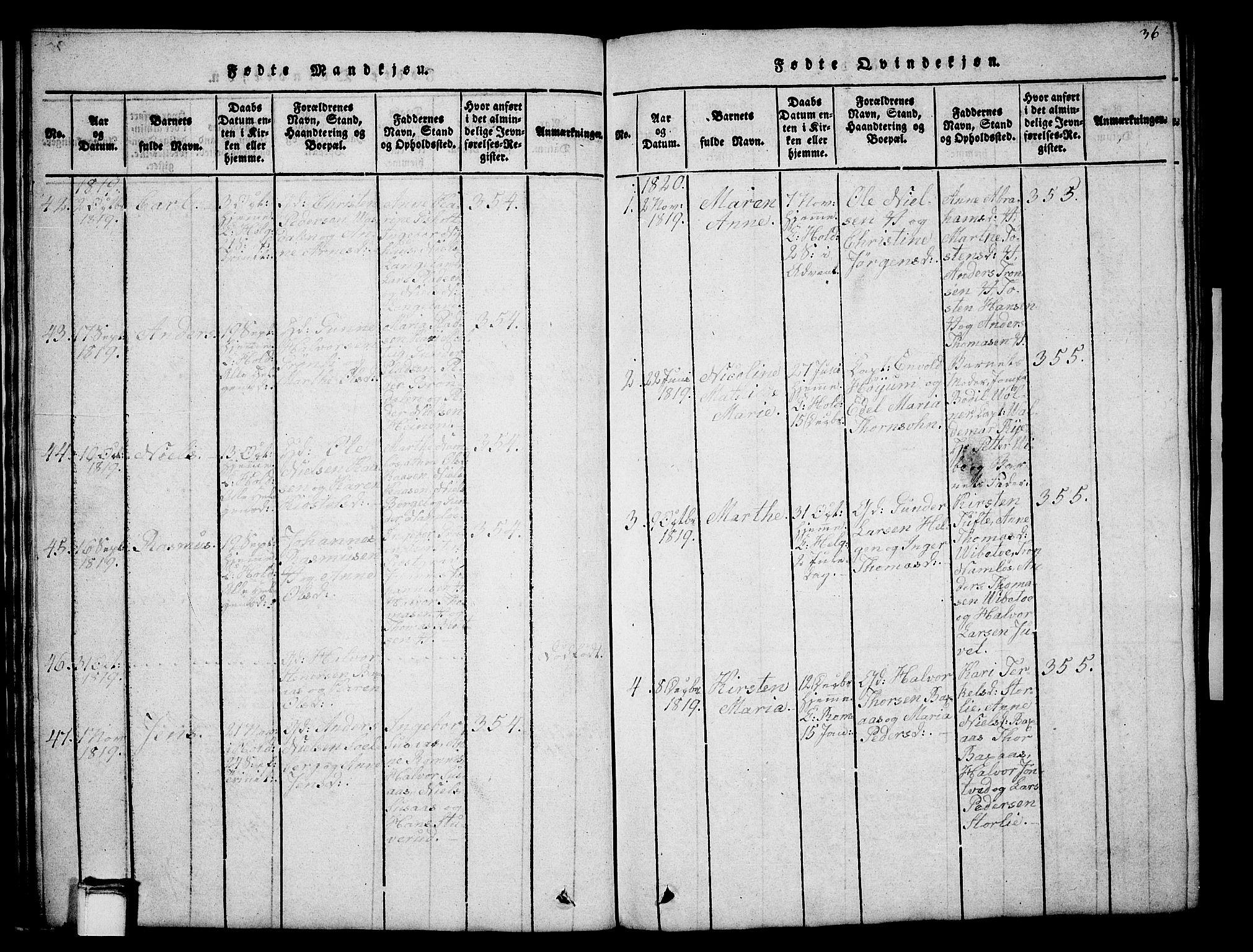 SAKO, Holla kirkebøker, G/Ga/L0001: Klokkerbok nr. I 1, 1814-1830, s. 36