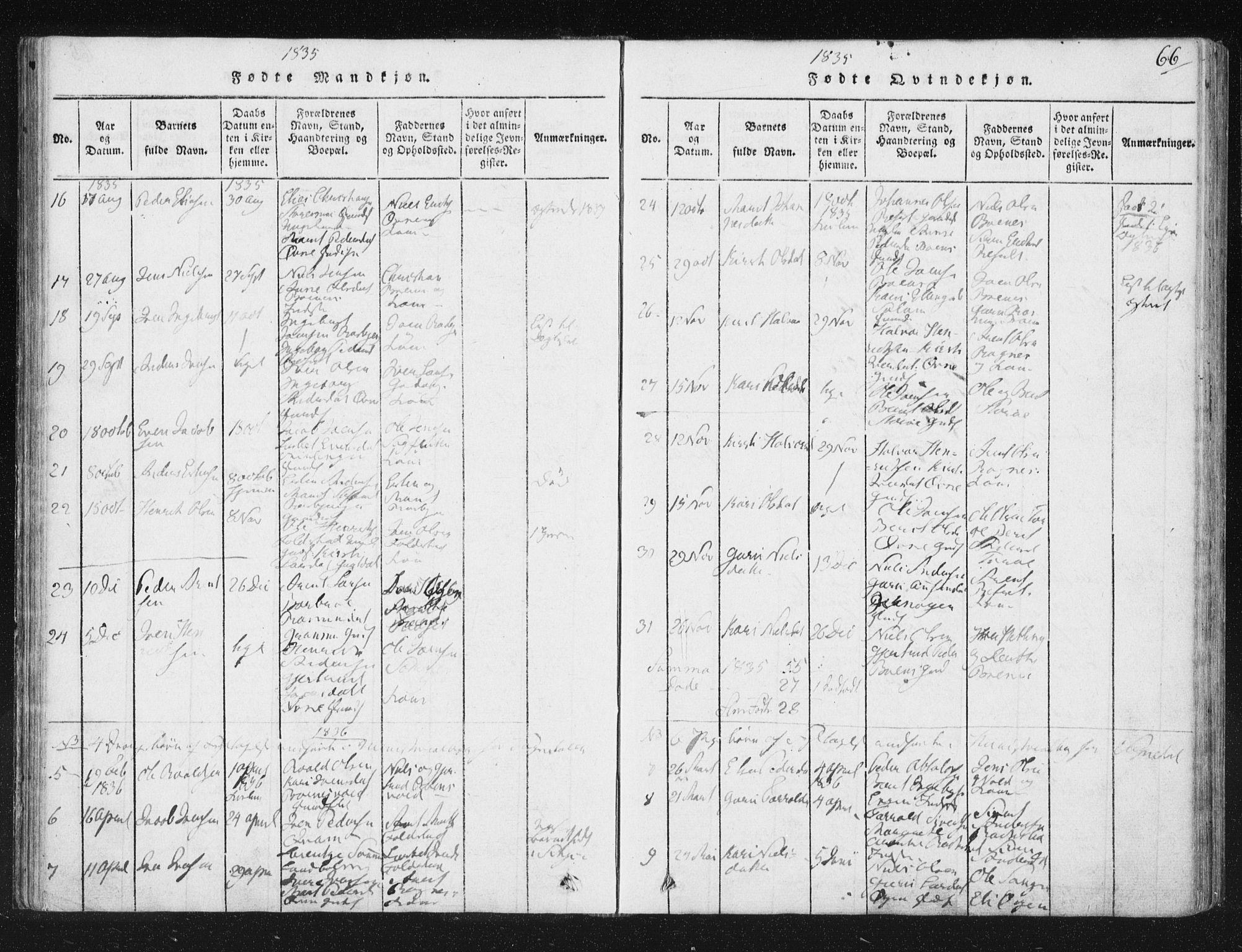 SAT, Ministerialprotokoller, klokkerbøker og fødselsregistre - Sør-Trøndelag, 687/L0996: Ministerialbok nr. 687A04, 1816-1842, s. 66