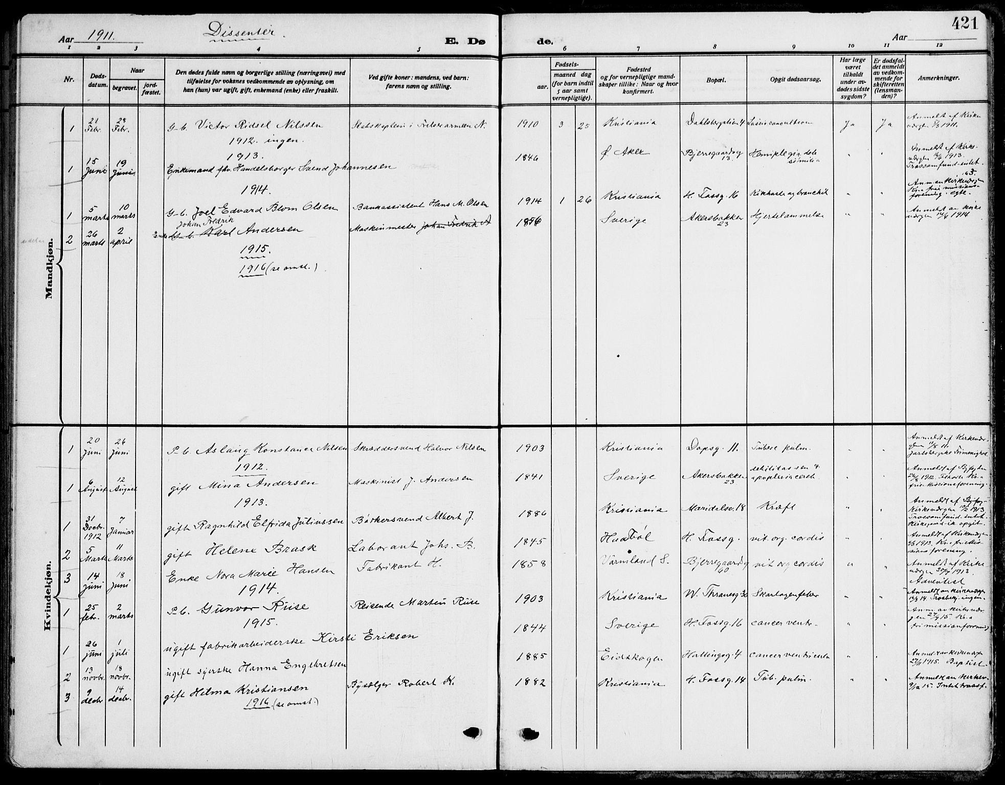 SAO, Gamle Aker prestekontor Kirkebøker, F/L0014: Ministerialbok nr. 14, 1909-1924, s. 421