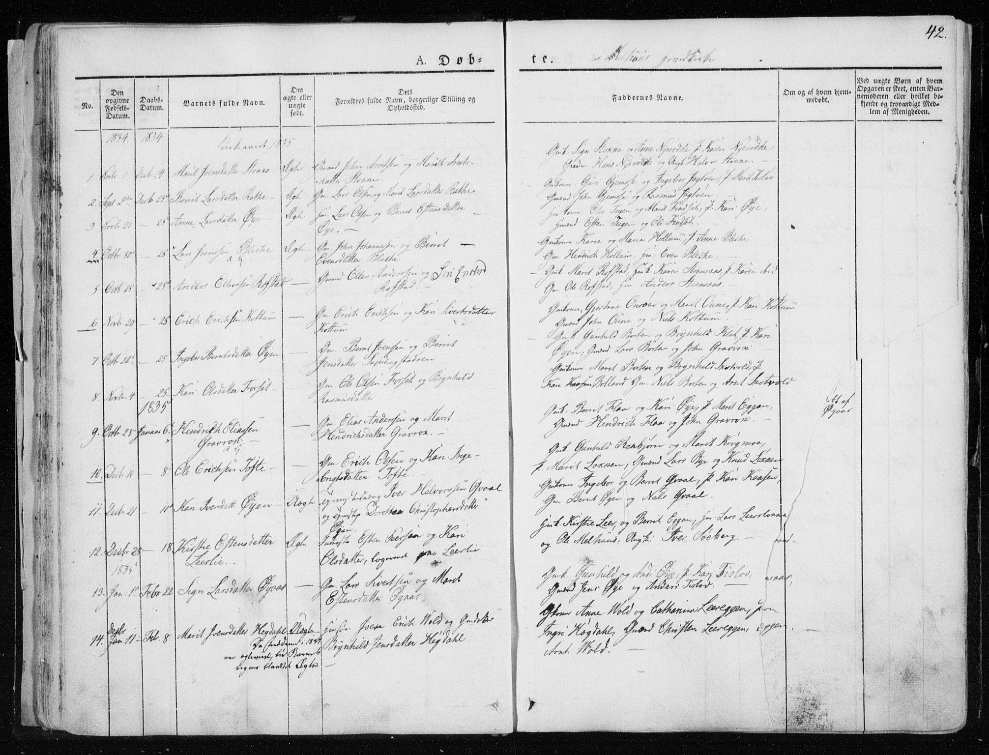 SAT, Ministerialprotokoller, klokkerbøker og fødselsregistre - Sør-Trøndelag, 691/L1069: Ministerialbok nr. 691A04, 1826-1841, s. 42
