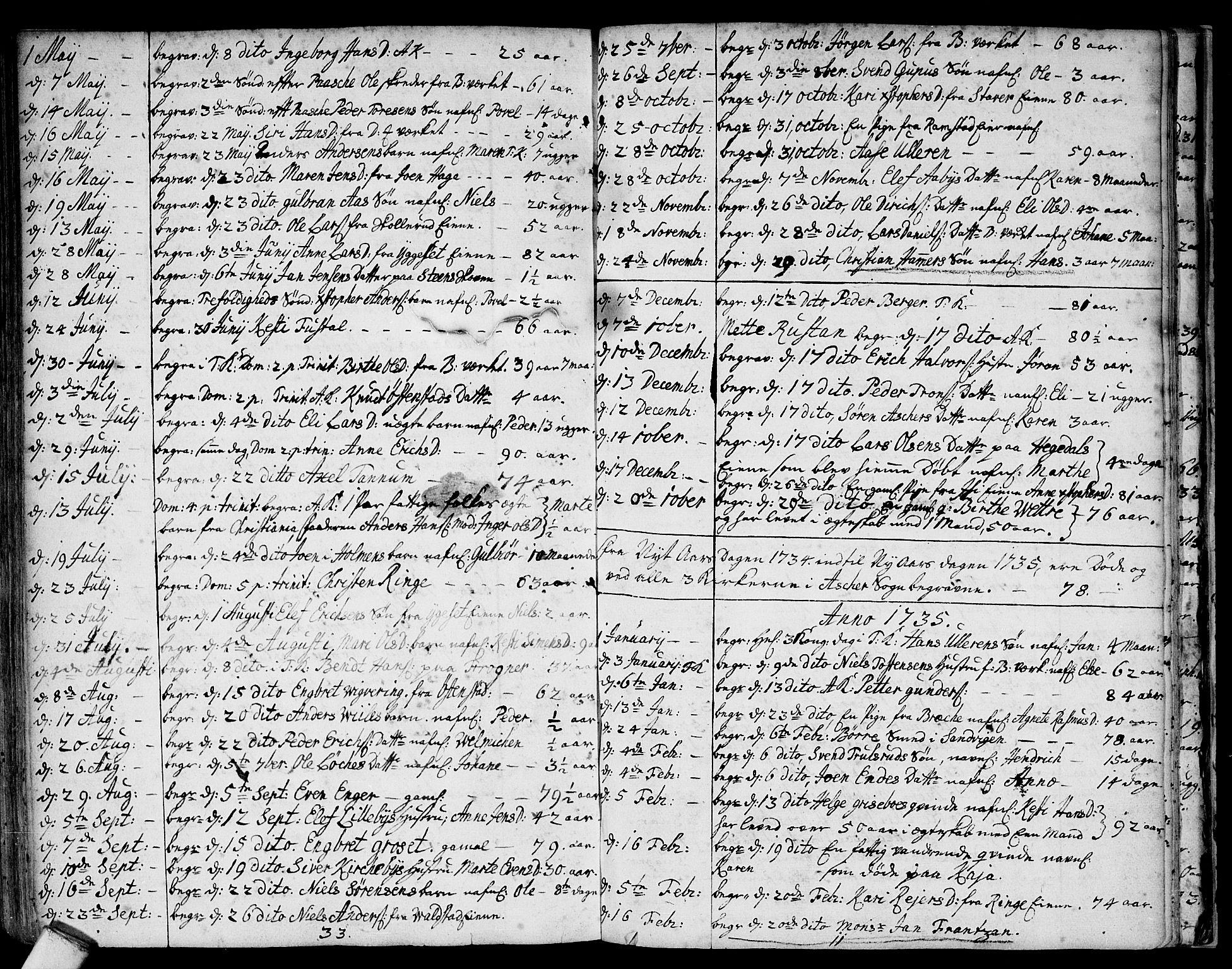 SAO, Asker prestekontor Kirkebøker, F/Fa/L0001: Ministerialbok nr. I 1, 1726-1744, s. 96